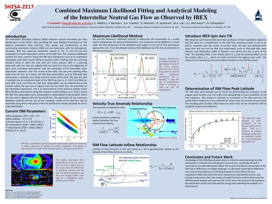 T. Leonard Agu 2012 Combined Maximum Likelihood Fitting And Analytical Modeling by LeonardT