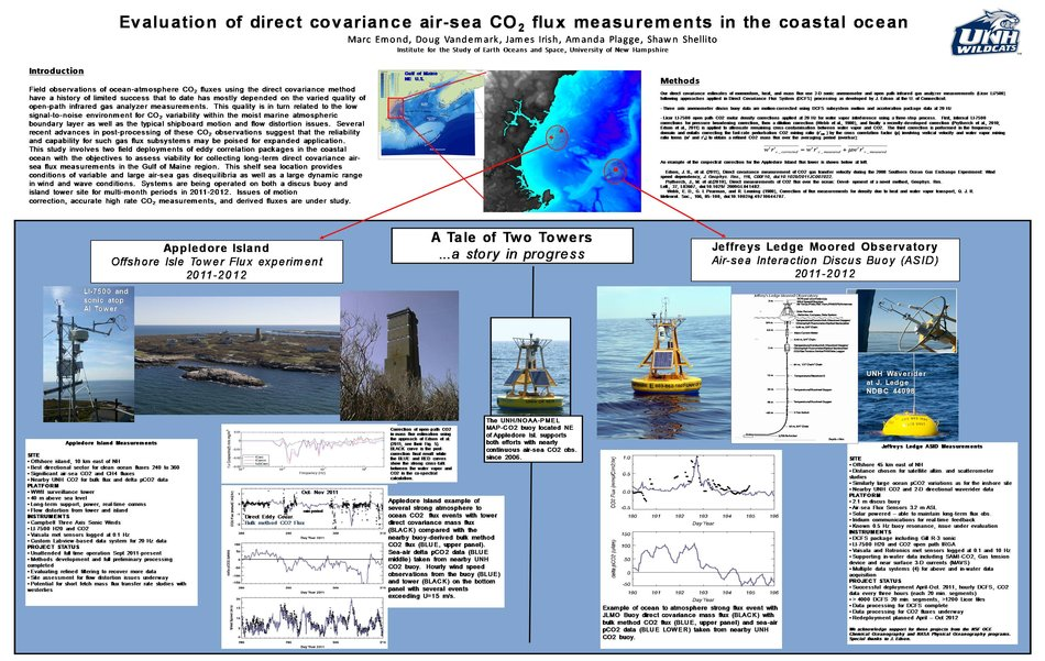Evaluation Of Direct Covariance Air-Sea Co2 Flux Measurements In The Coastal Ocean by dvandemark