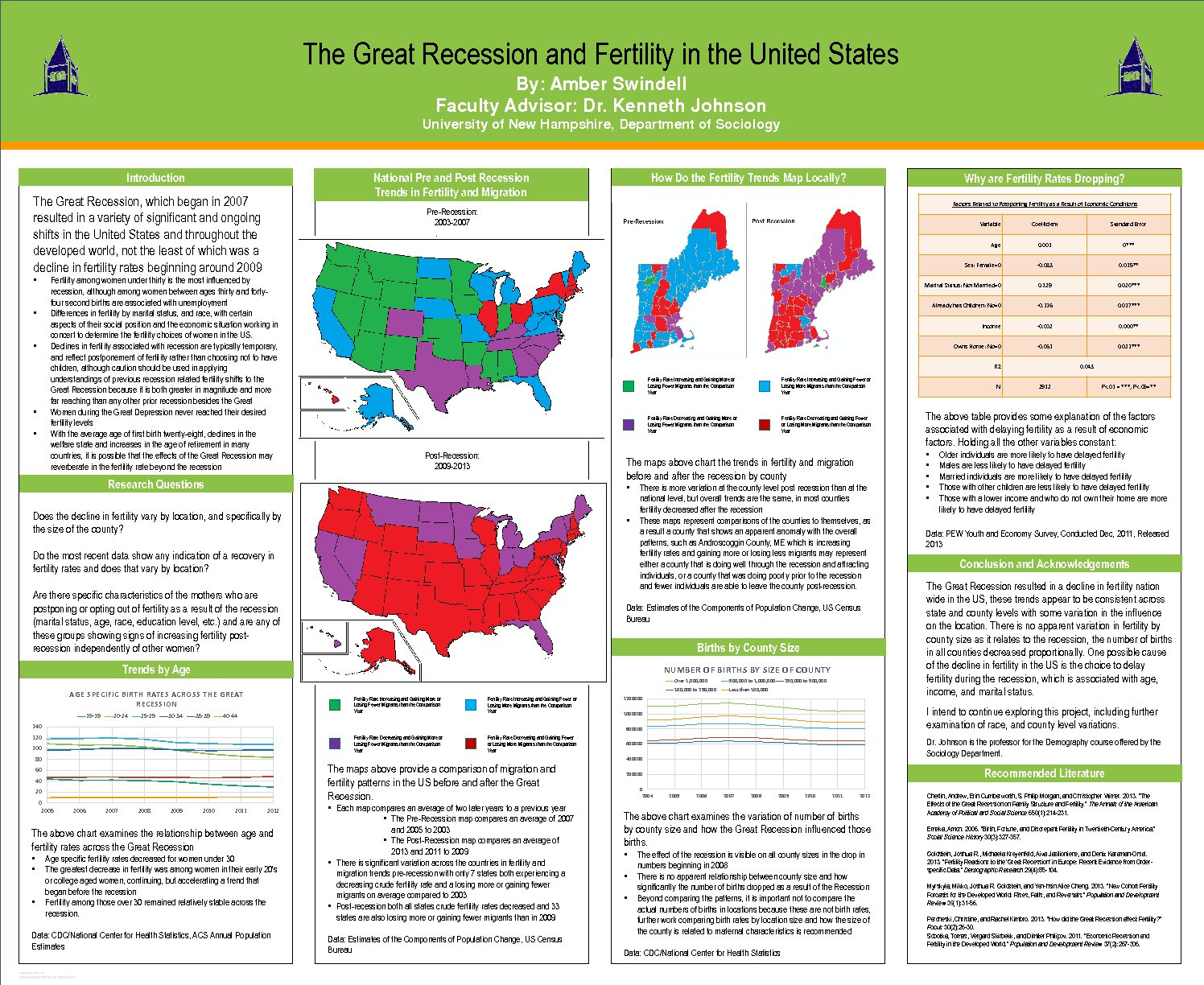 The Great Recession And Fertility In The United States by ael45