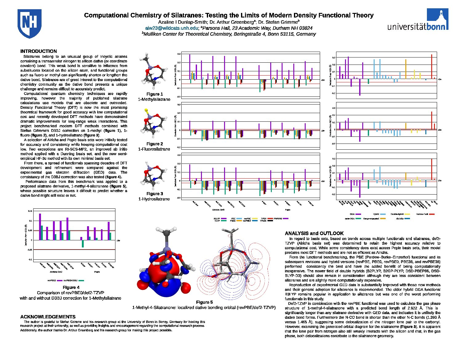 Computational Chemistry Of Silatranes: Testing The Limits Of Modern Density Functional Theory by aiw23