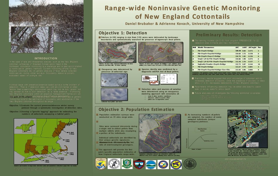 Range-Wide Noninvasive Genetic Monitoring Of New England Cottontails by akovach