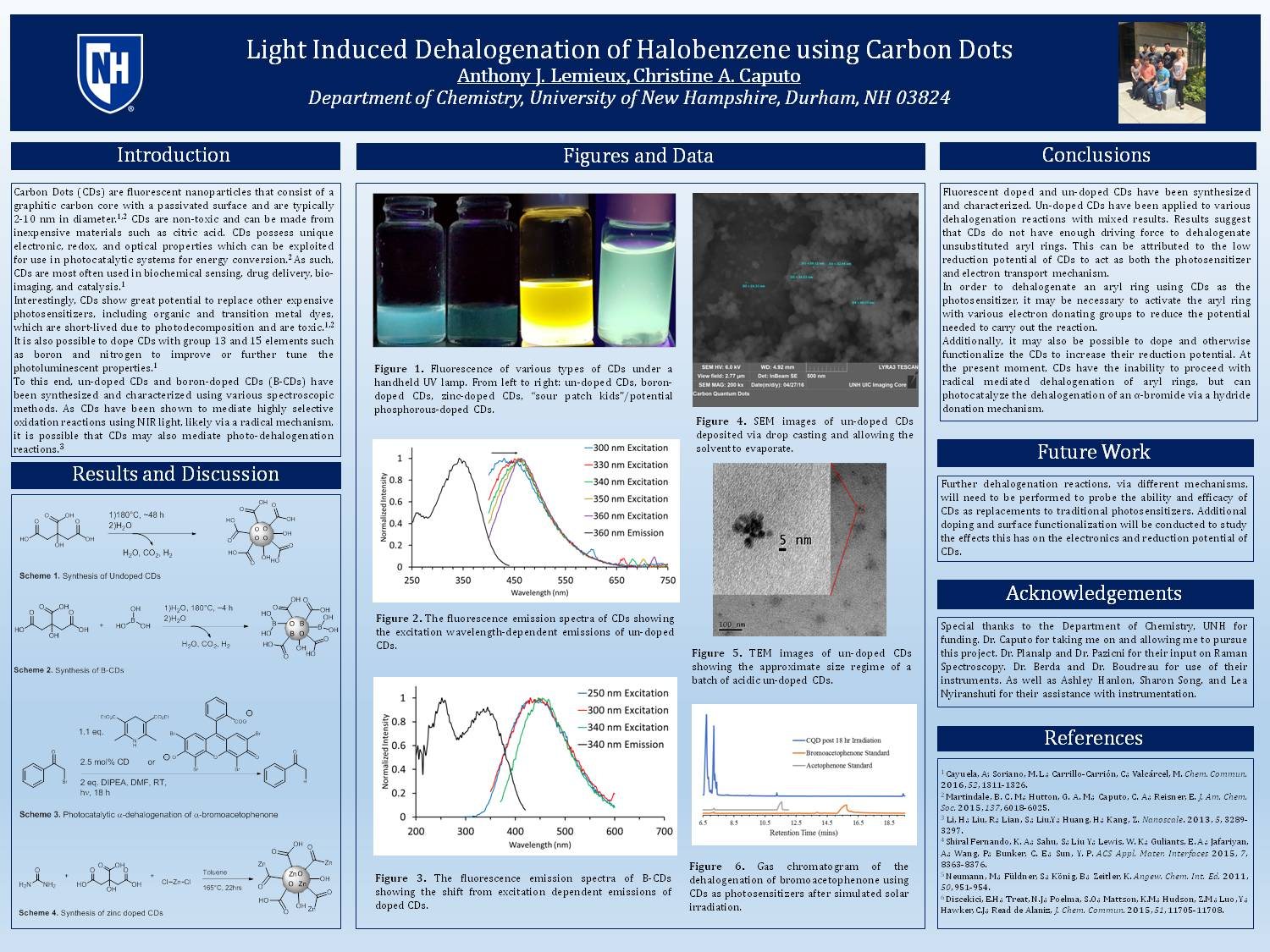 Light Induced Dehalogenation Of Halobenzene Using Carbon Dots by Al2007