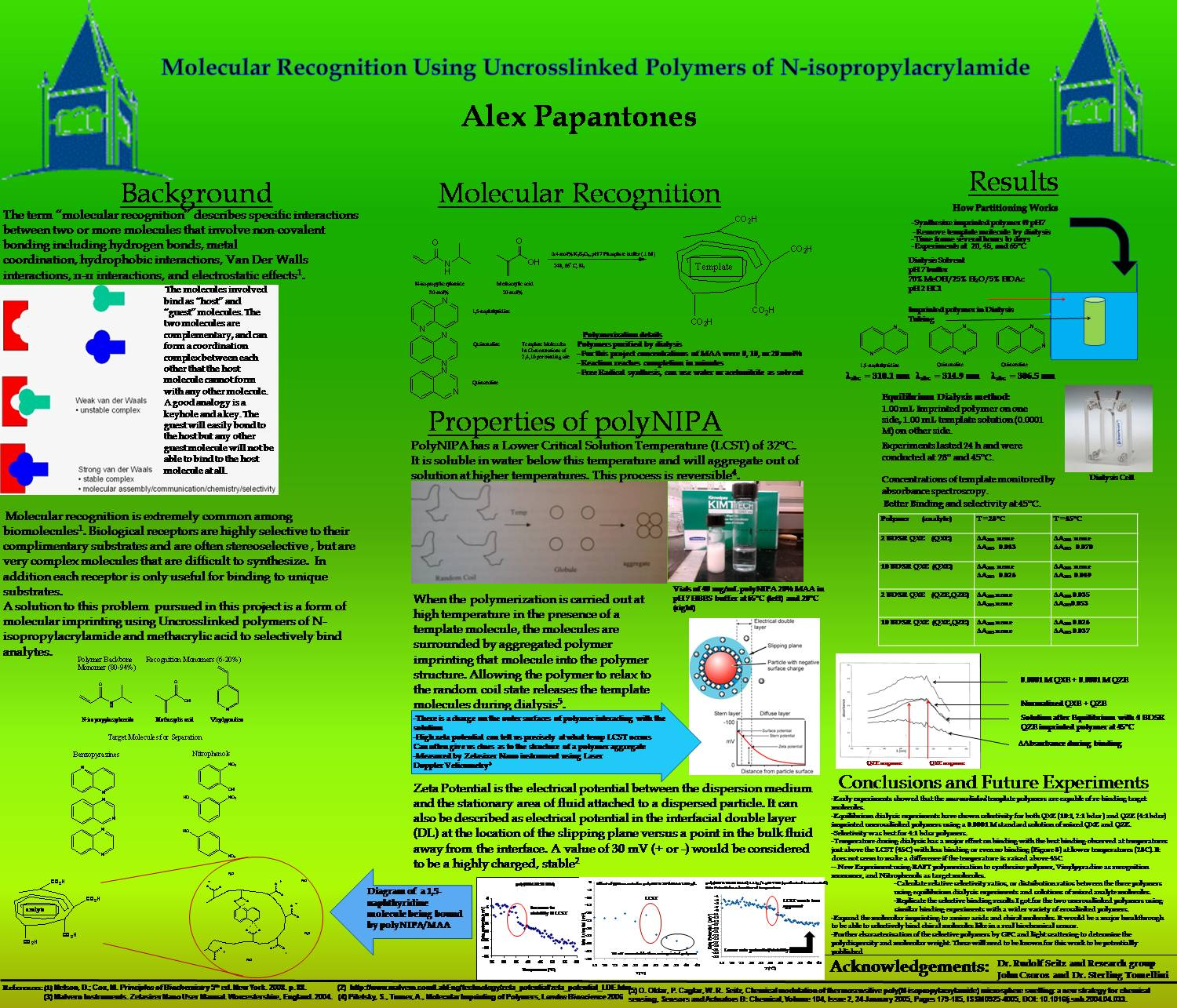 Molecular Recognition Using Uncrosslinked Polymers Of N-Isopropylacrylamide by alex442