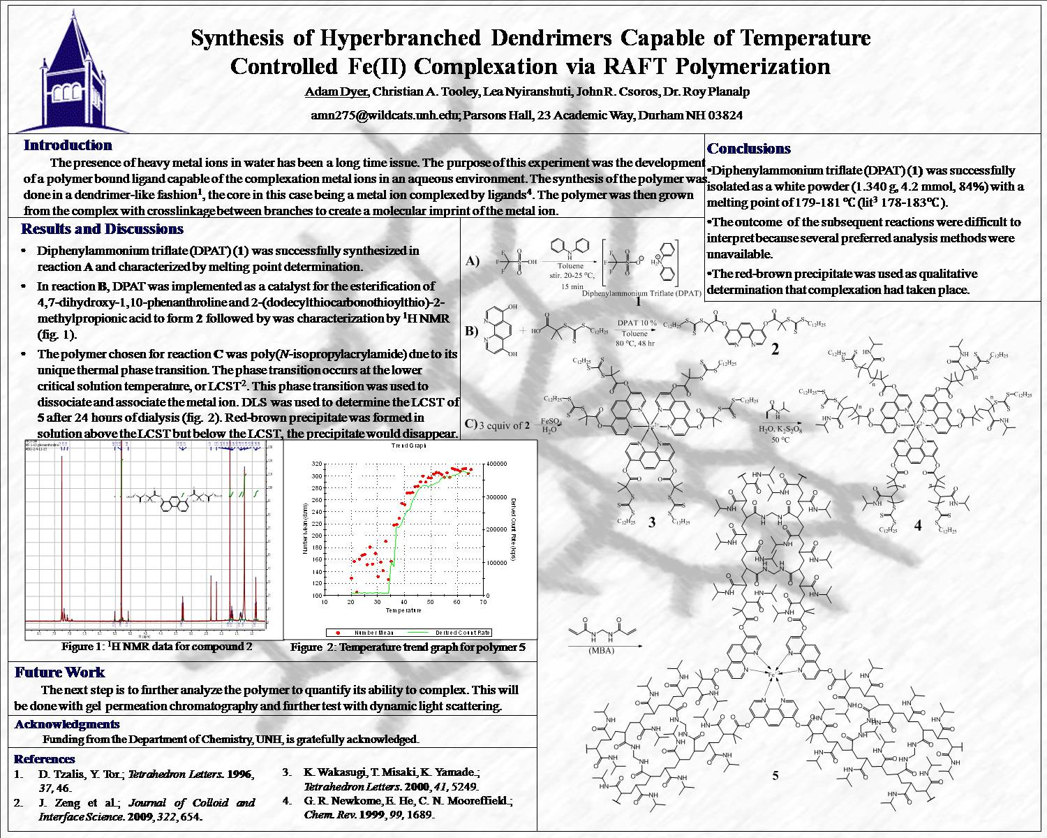 Synthesis Of Hyperbranched Dendrimers Capable Of Temperature Controlled Fe(Ii) Complexation Via Raft Polymerization  by amn275