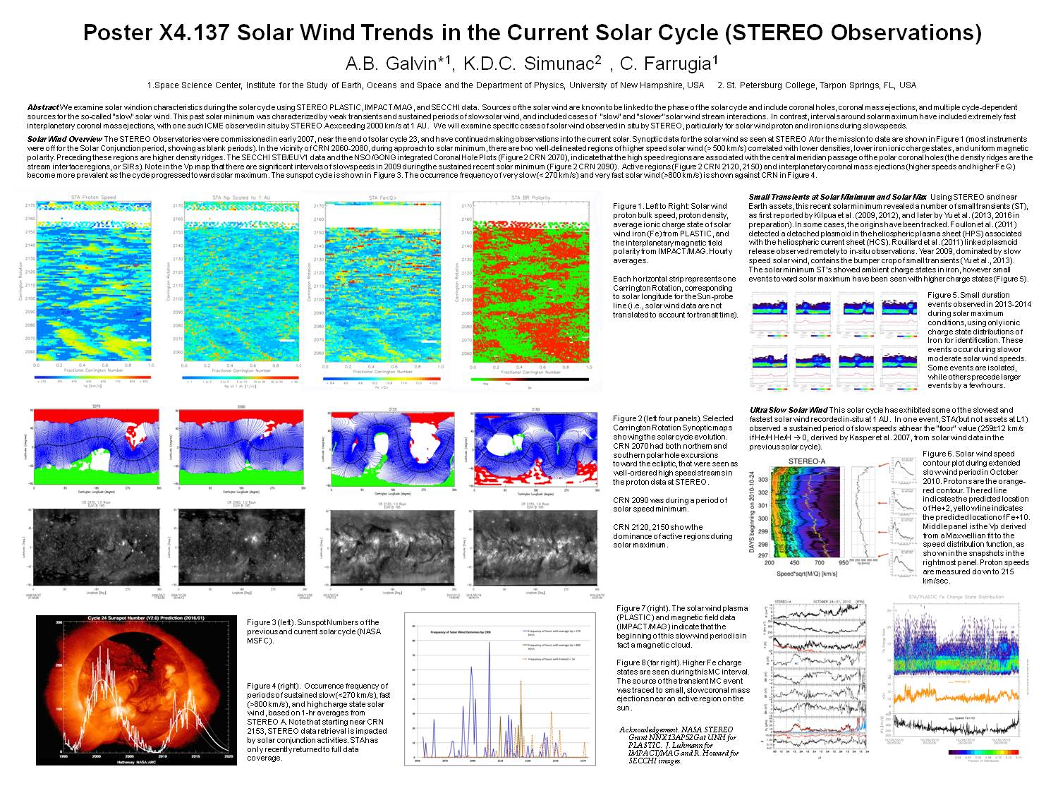 Solar Cycle Trends In The Current Solar Cycle (Stereo) by Antoinette