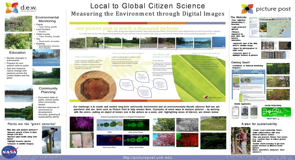 Local To Global Citizen Science  Measuring The Environment Through Digital Images by aschloss