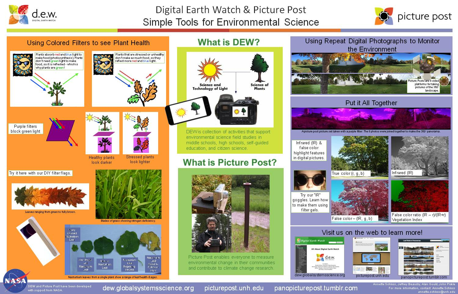 Digital Earth Watch & Picture Post Network by aschloss