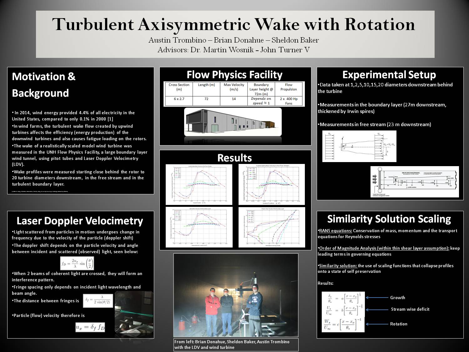Turbulent Axisymmetric Wake With Rotation by bjy457