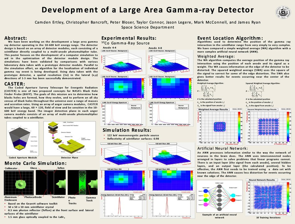 Development Of A Large Area Gamma-Ray Detector by cdq33