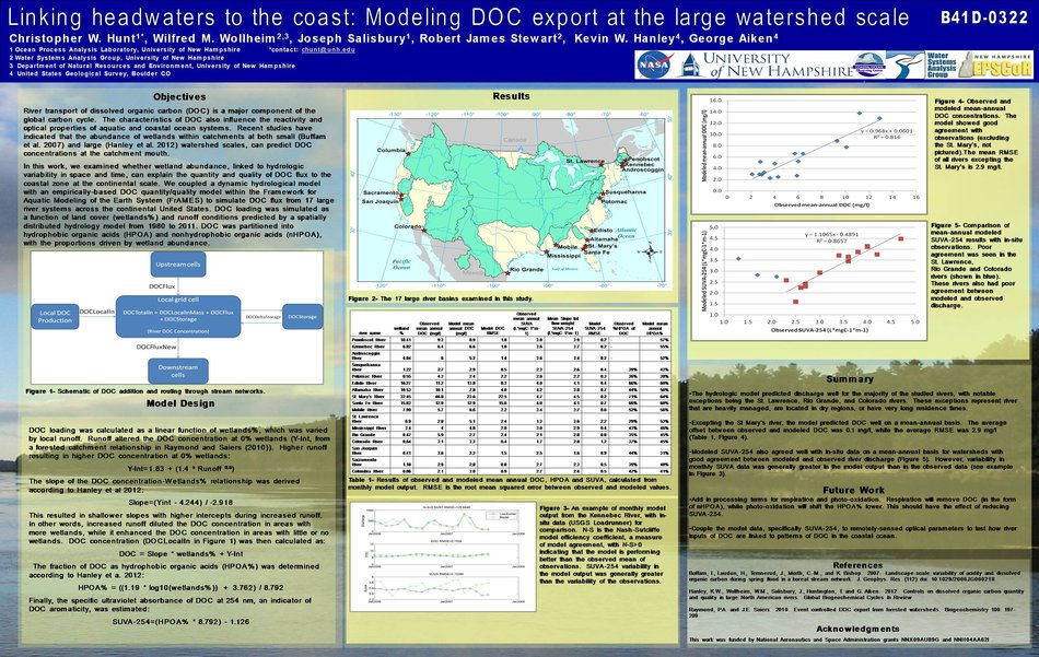 Linking Headwaters To The Coast: Modeling Doc Export At The Large Watershed Scale by chunt