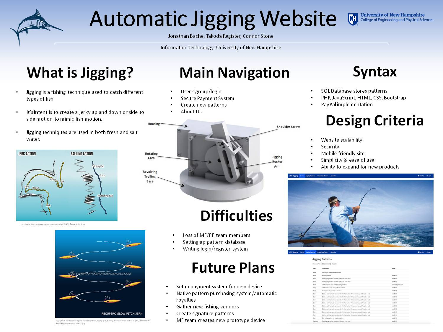 Unh Jigging Website by cjt89