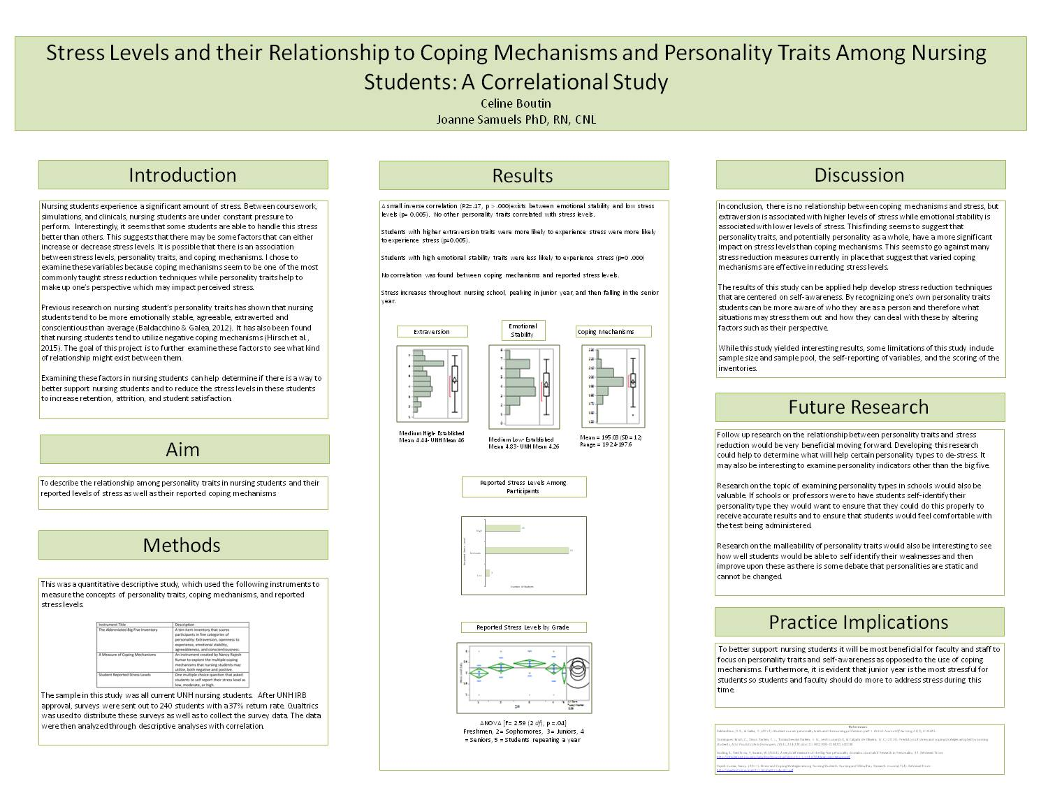 Stress Levels And Their Relationship To Personality Traits And Coping Mechanisms Among Nursing Students: A Correlational Study by cly98