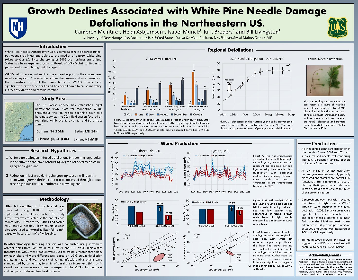 Growth Declines Associated With White Pine Needle Damage Defoliations In The Northeastern Us. by cm11
