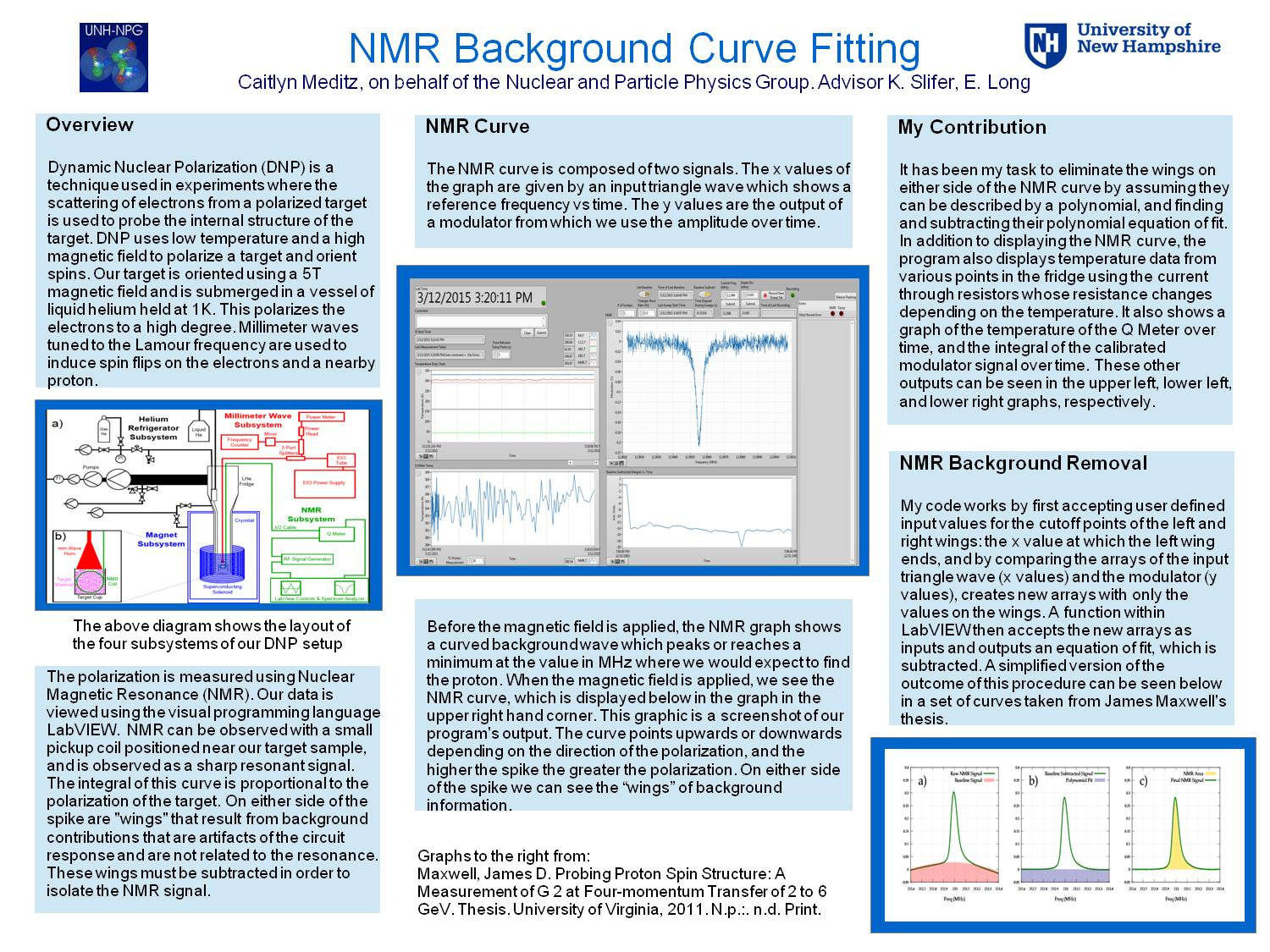 Nmr Background Curve Fitting by cmd276