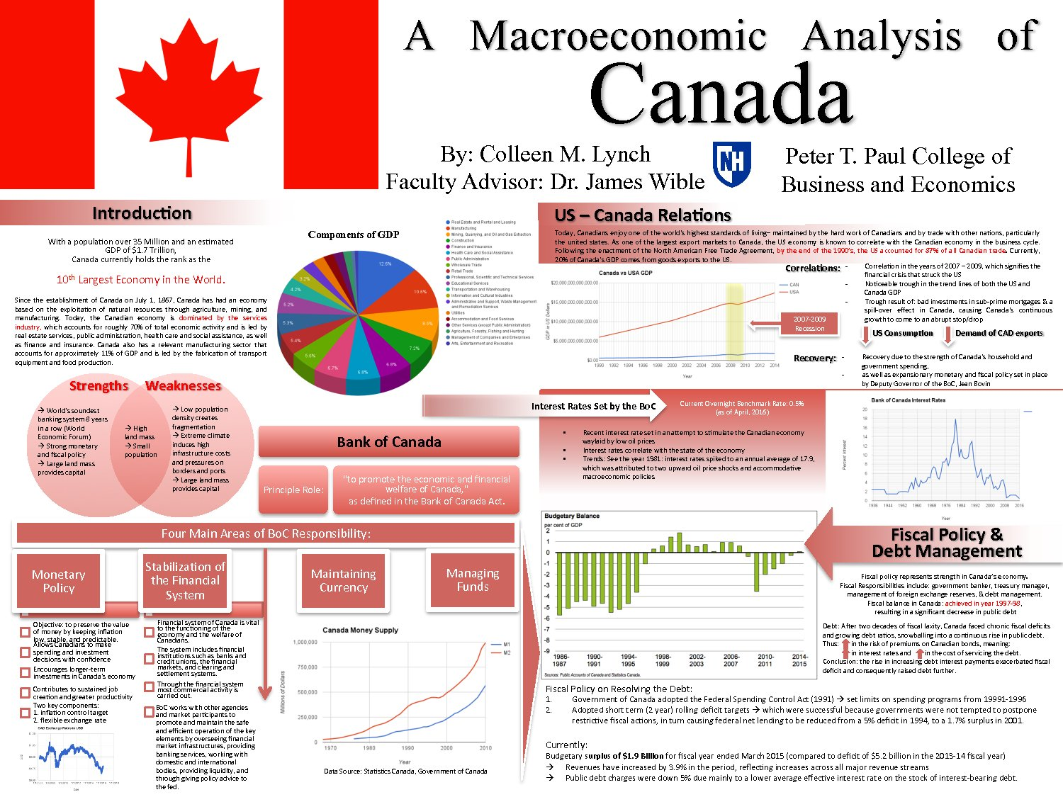 Macroeconomic Analysis Of Canada by cmy944