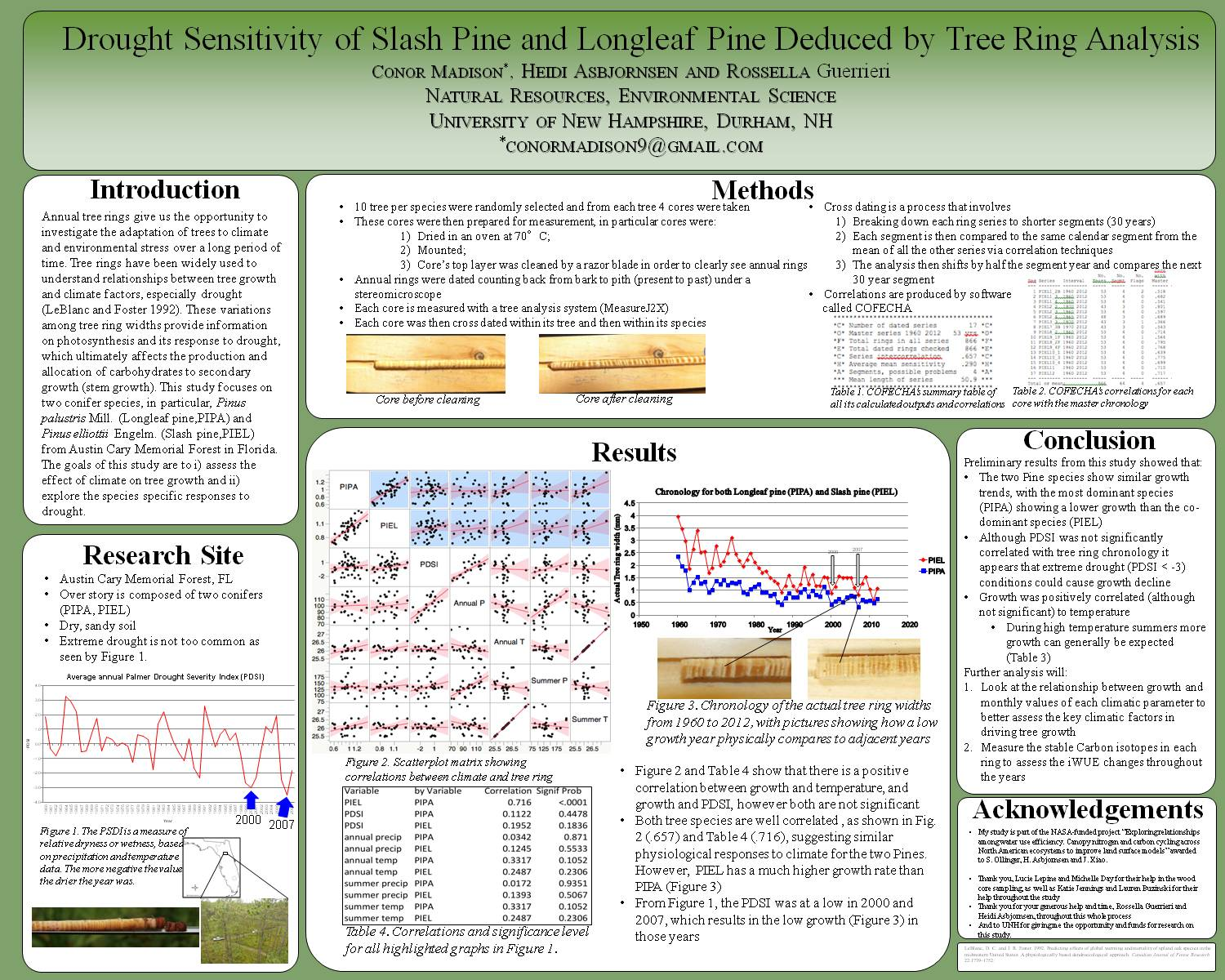 Drought Sensitivity Of Slash Pine And Longleaf Pine Deduced By Tree Ring Analysis by conormadison