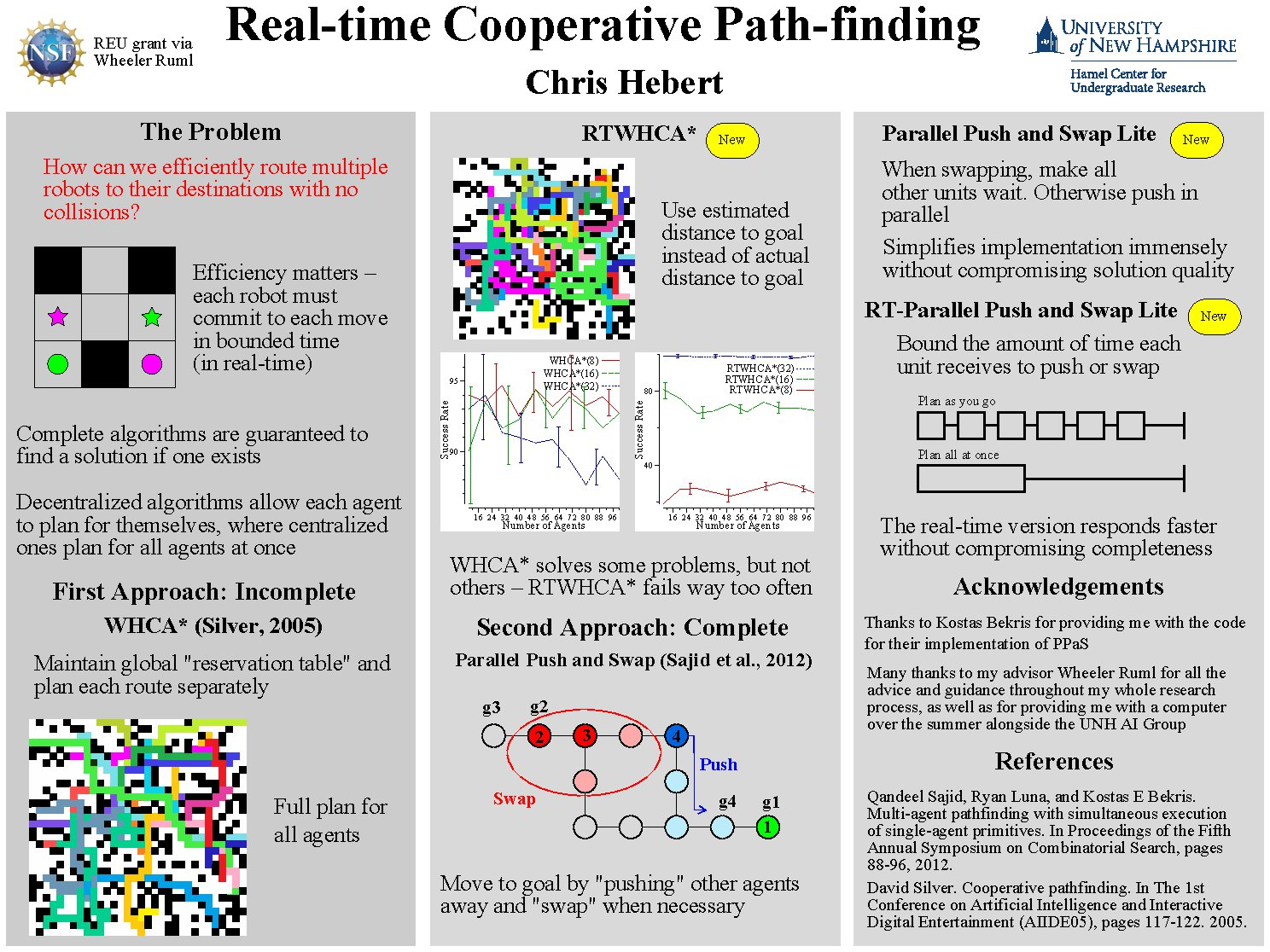 Real-Time Cooperative Path-Finding by crb46