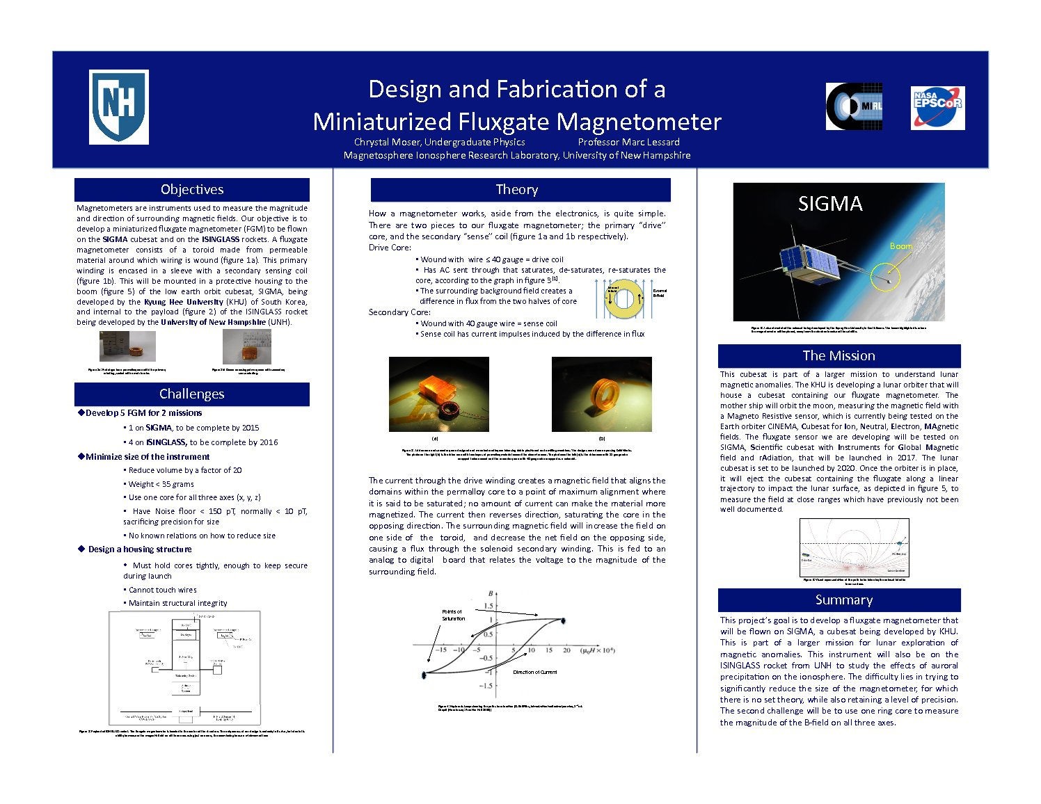 Design And Fabrication Of A Miniaturized Fluxgate Magnetometer by csp42