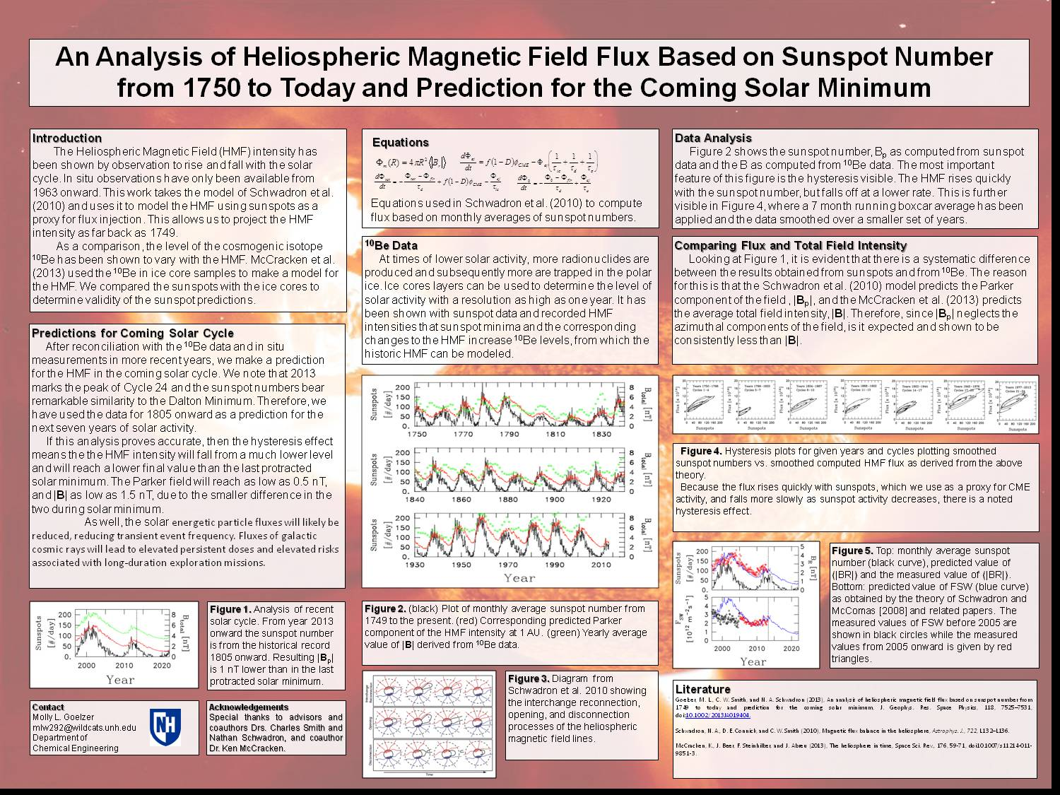 Heliospheric Magnetic Flux by CWSmith