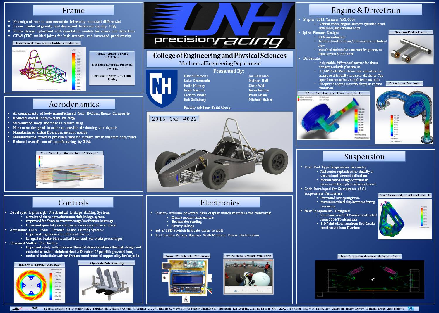 Unh Precision Racing #22 by dak74