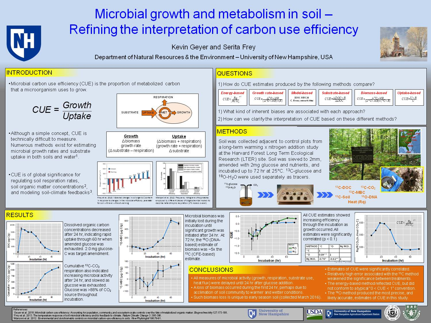 Microbial Growth And Metabolism In Soil by geyerkev