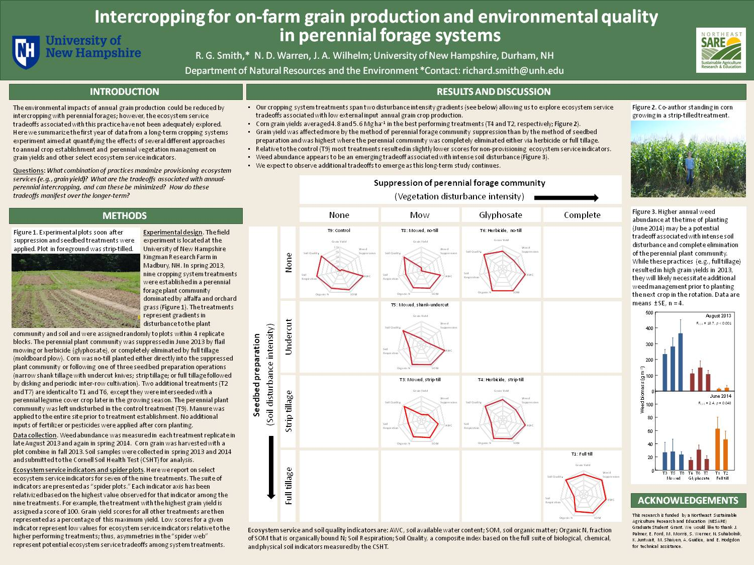 Intercropping For On-Farm Grain Production And Environmental Quality In Perennial Forage Systems by jwilhelm