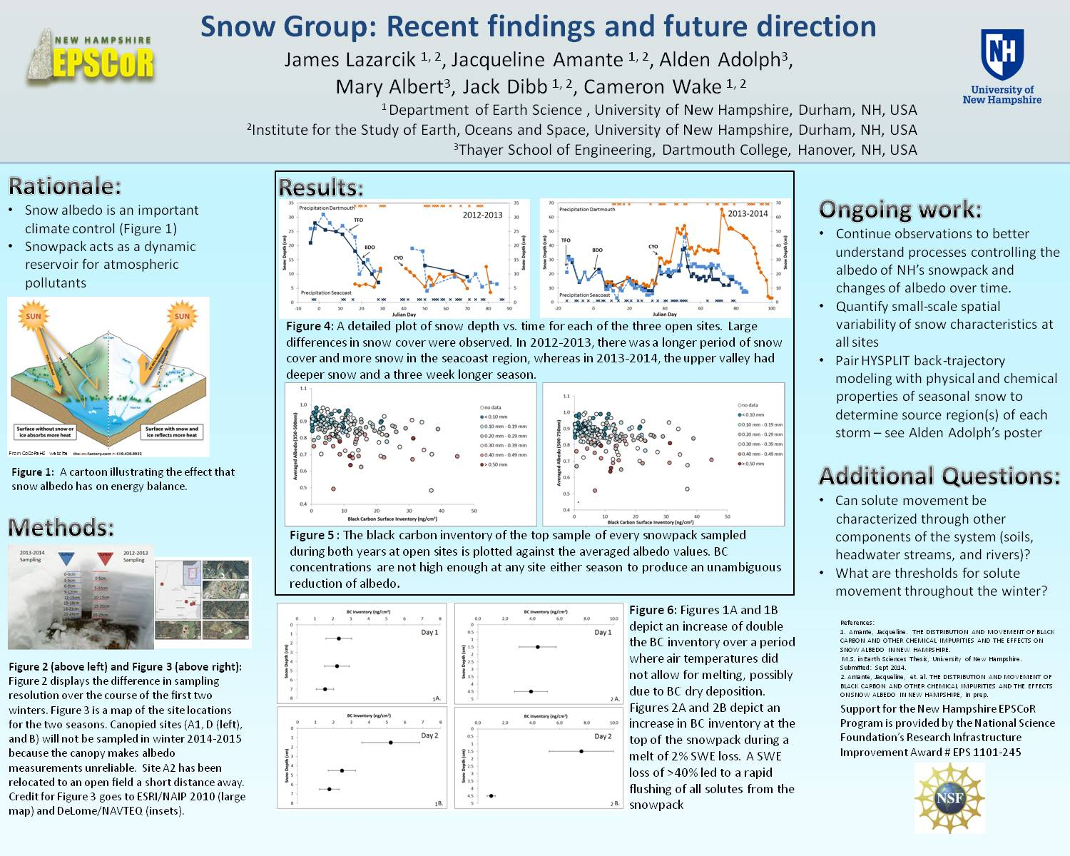 Snow Group: Recent Findings And Future Direction by jl2022
