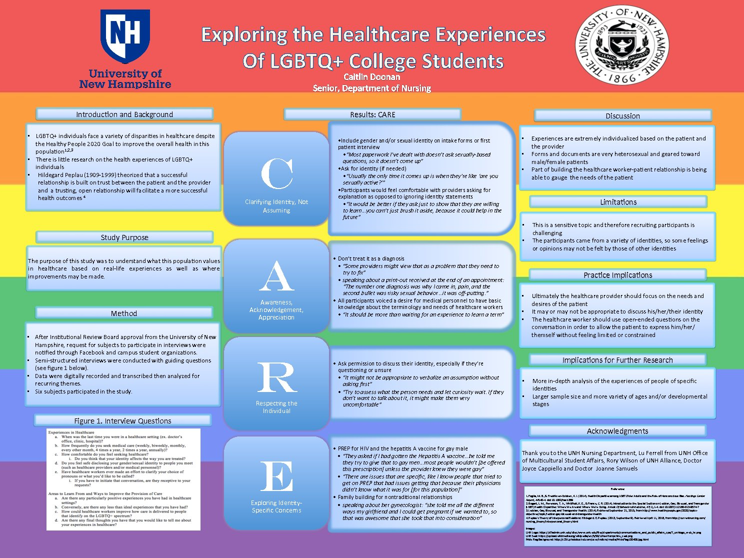Exploring The Healthcare Experiences Of Lgbtq+ College Students by cmo258