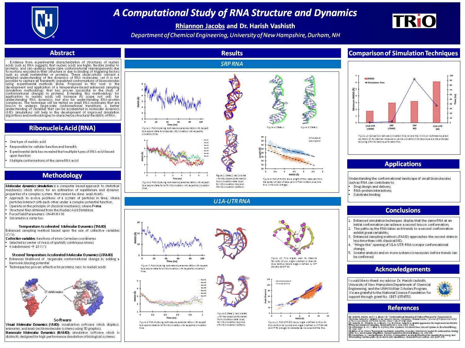 A Computational Study Of Rna Structure And Dynamics by rlk58