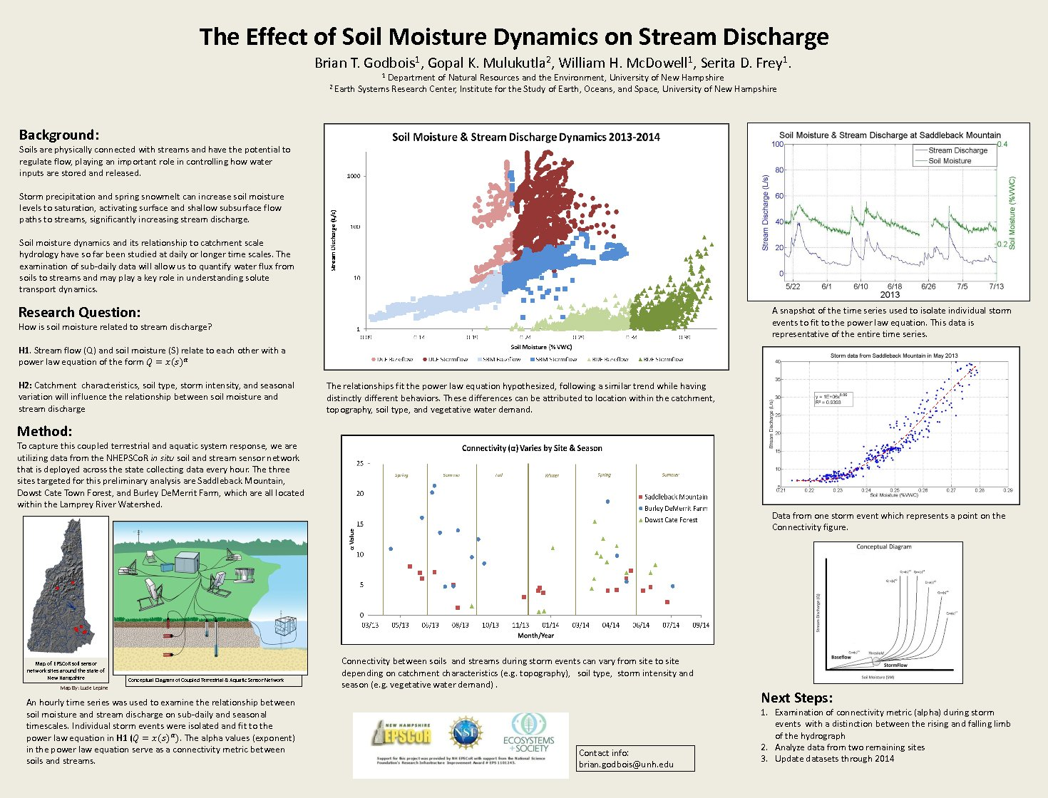 The Effect Of Soil Moisture Dynamics On Stream Discharge by btv4