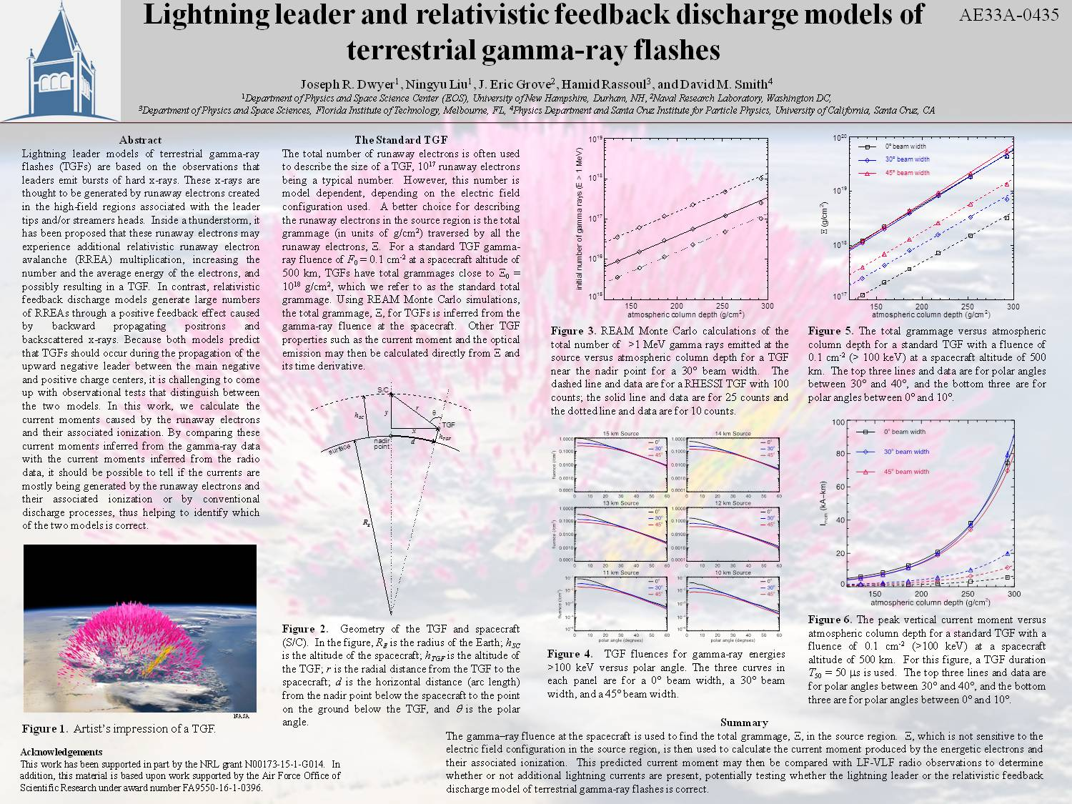 Lightning Leader And Relativistic Feedback Discharge Models Of Terrestrial Gamma-Ray Flashes by jrd1002