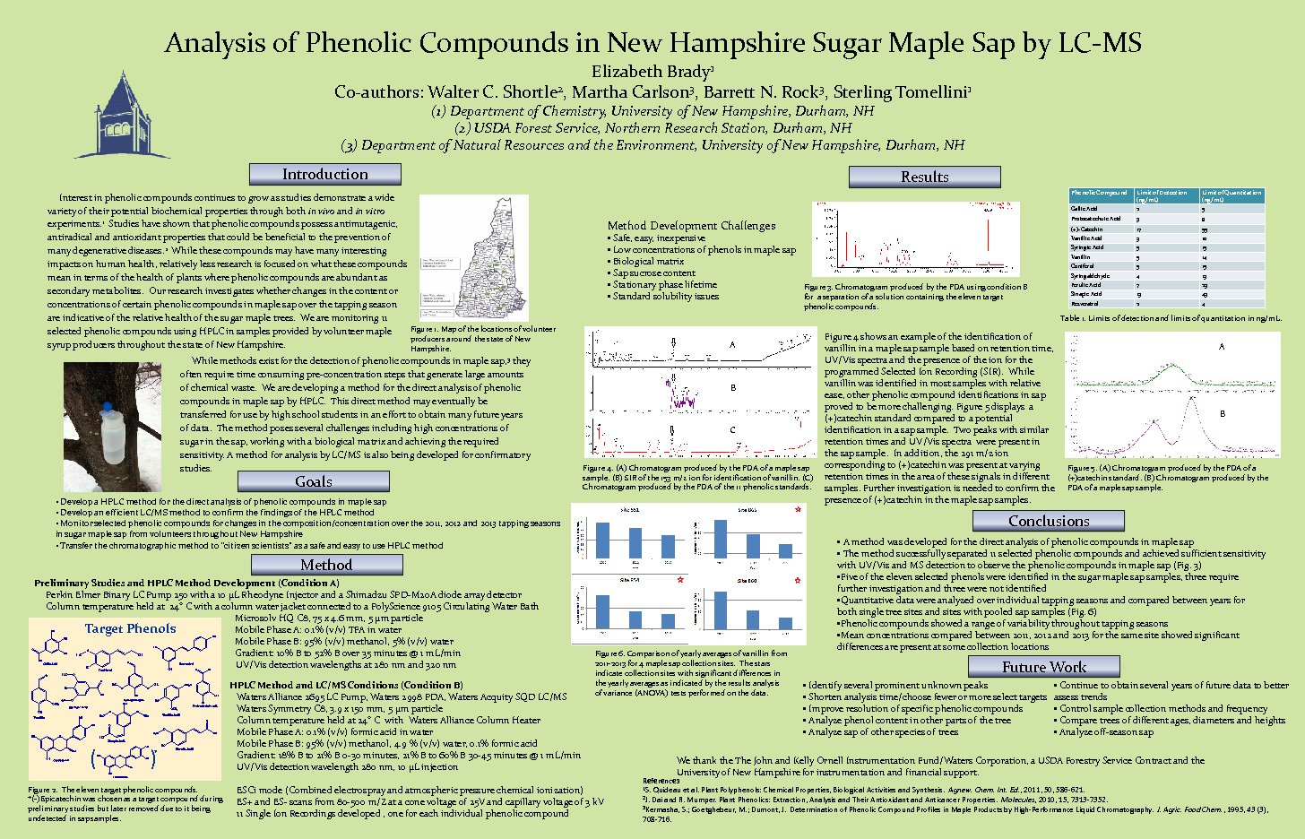 Analysis Of Phenolic Compounds In New Hampshire Sugar Maple Sap By Lc-Ms by ebrady30
