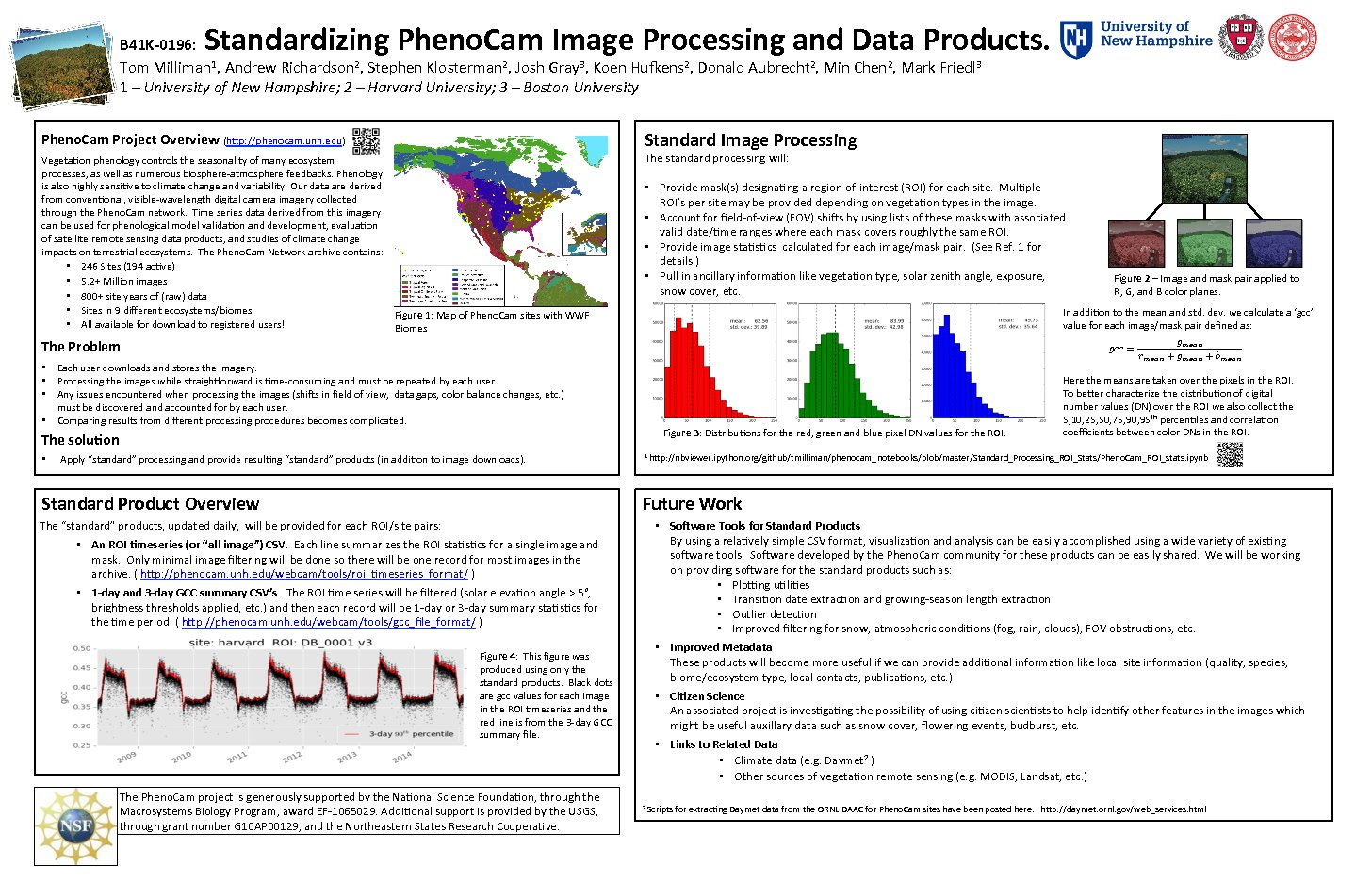 Standardizing Phenocam Image Processing And Data Products by tmilliman