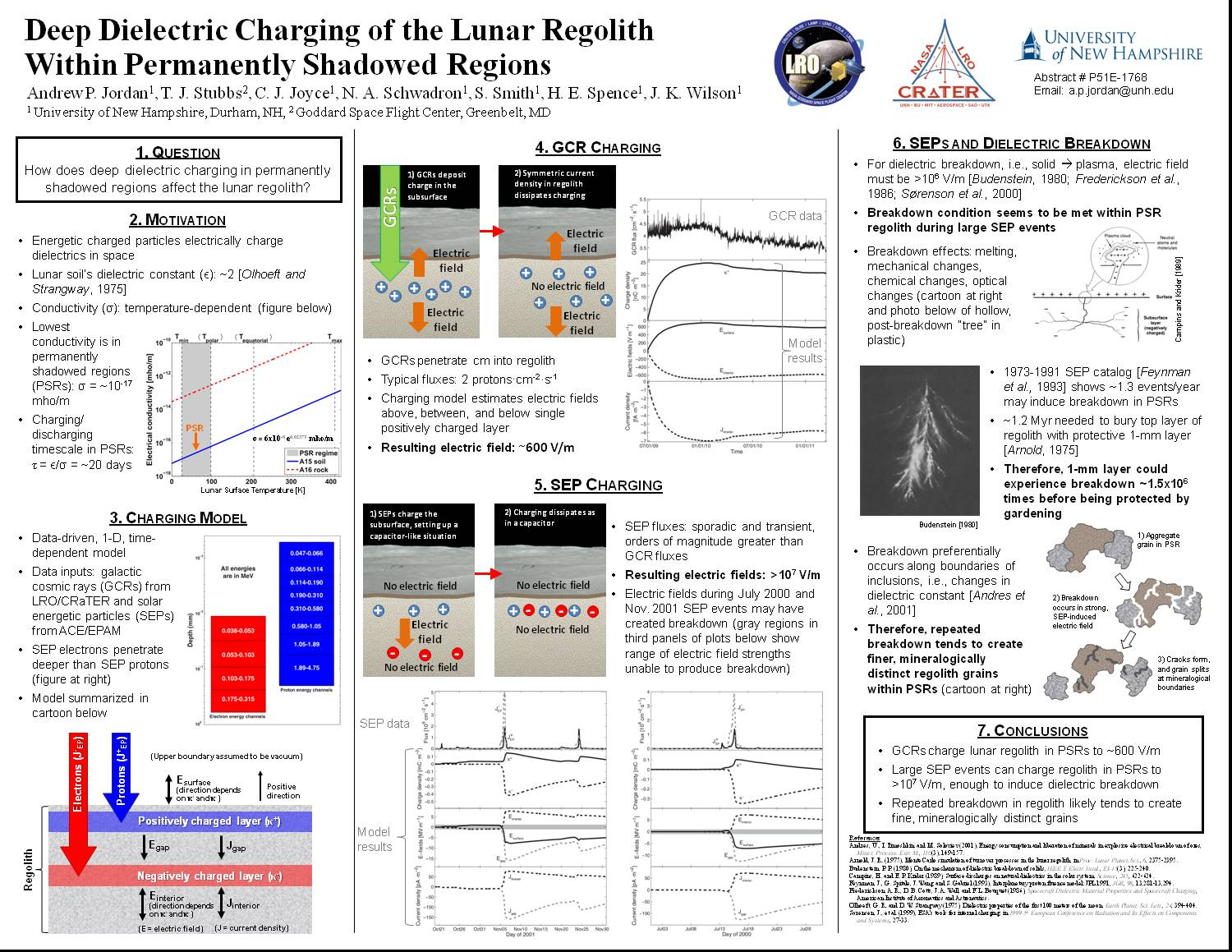 Deep Dielectric Charging Of The Lunar Regolith by api44
