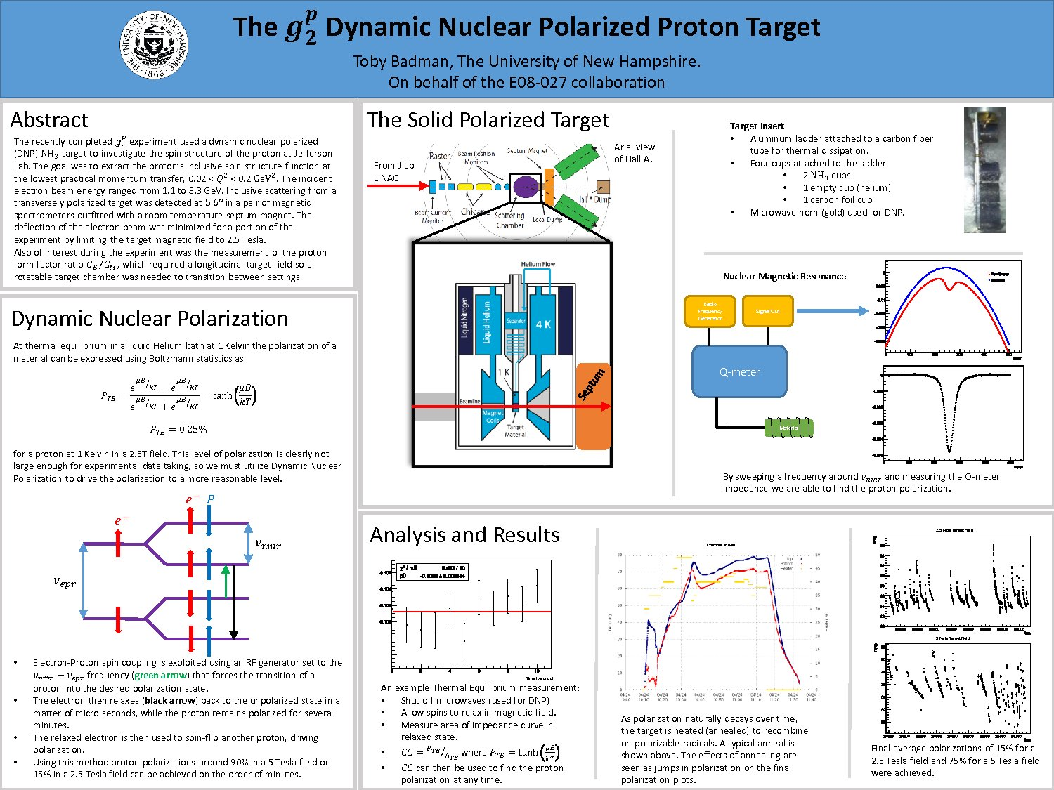 The G2p Dynamic Nuclear Polarized Proton Target by tnt2