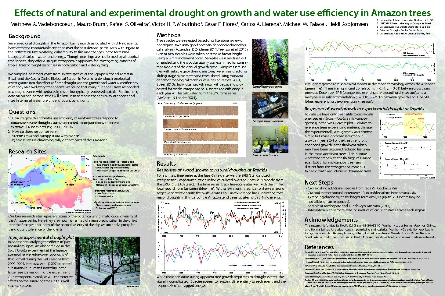 Effects Of Natural And Experimental Drought On Growth And Water Use Efficiency In Amazon Trees by mattvad