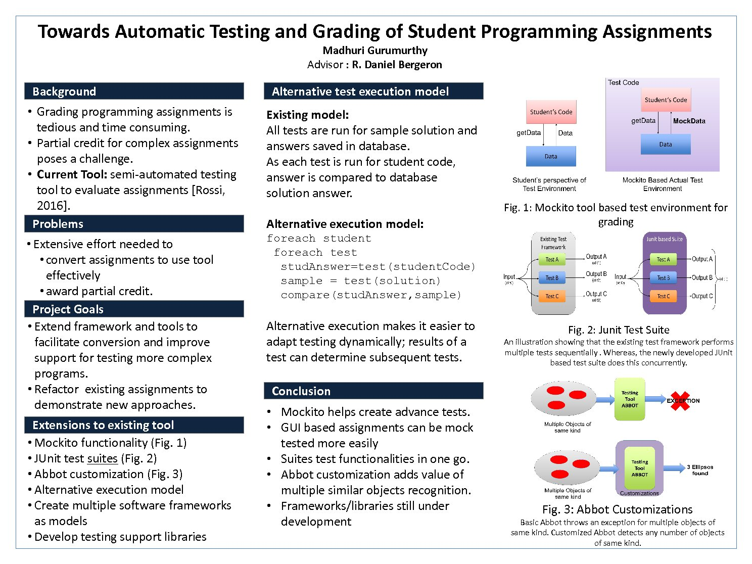Towards Automatic Testing And Grading Of Student Programming Assignments by MadhuriGurumurthy
