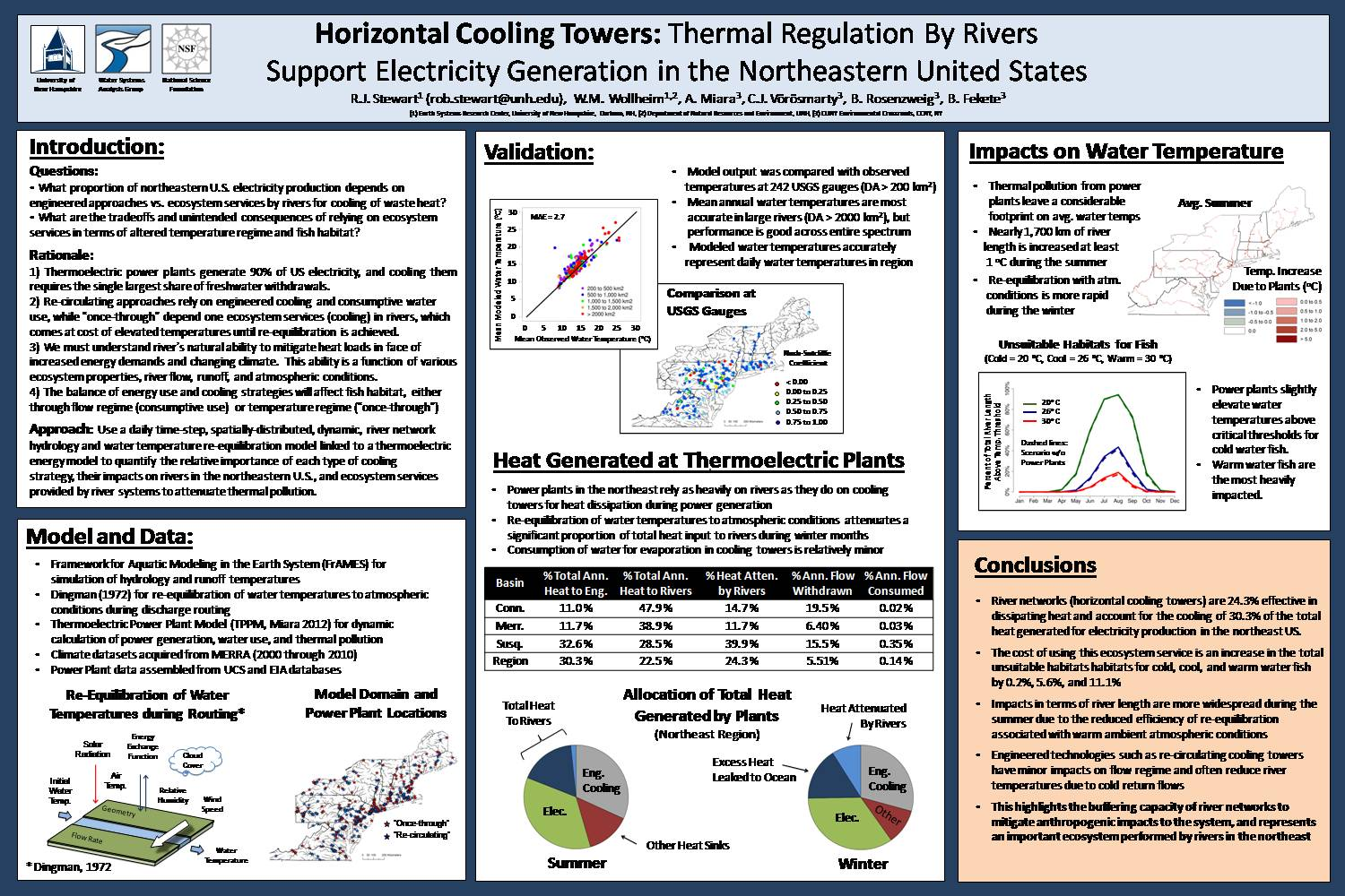 Horizontal Cooling Towers: Thermal Regulation By Rivers Support Electricity Generation In The Northeastern Us by stewart