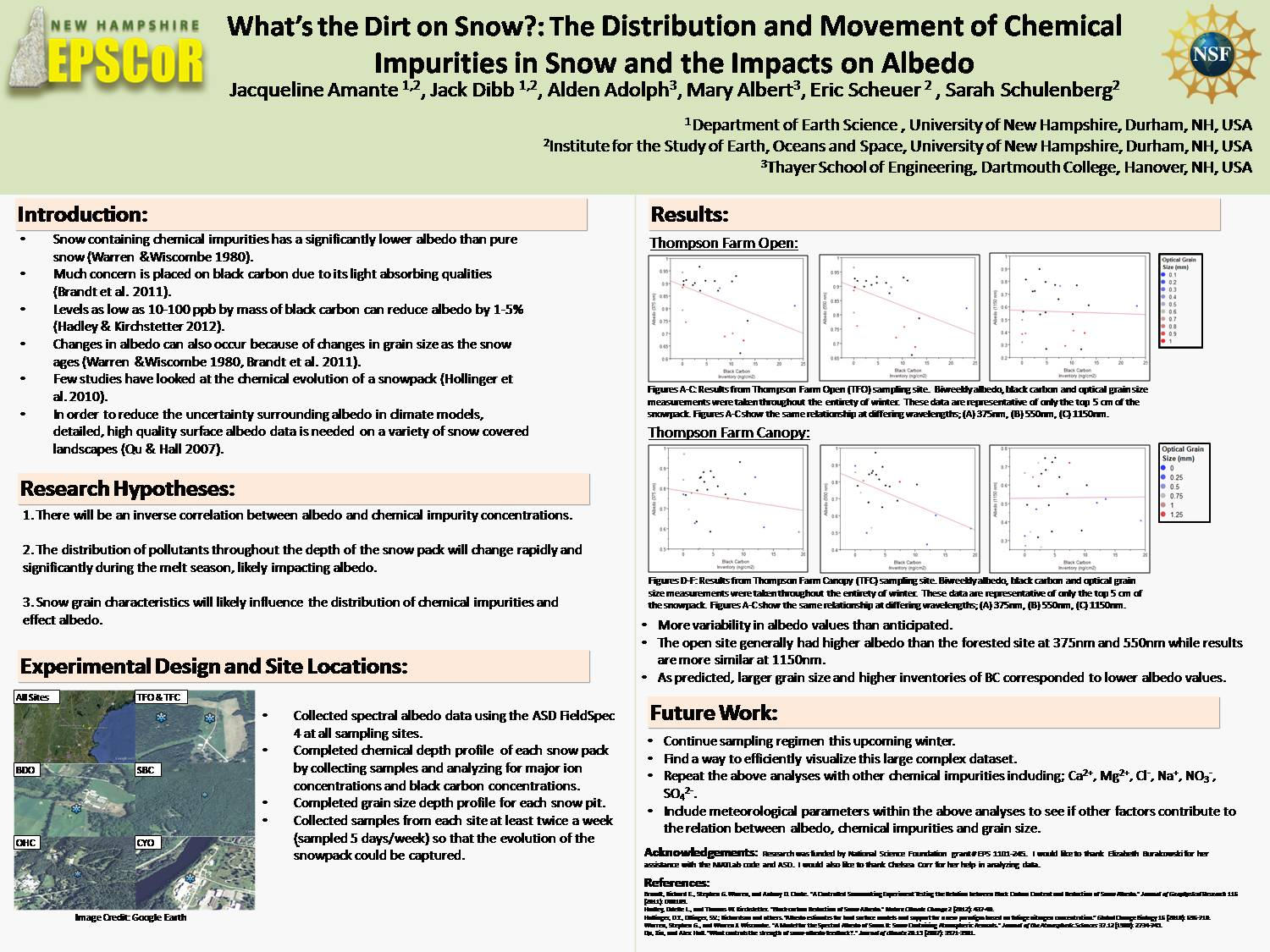 What'S The Dirt On Snow?: The Distribution And Movement Of Chemical Impurities In Snow And The Impacts On Albedo by JackiA