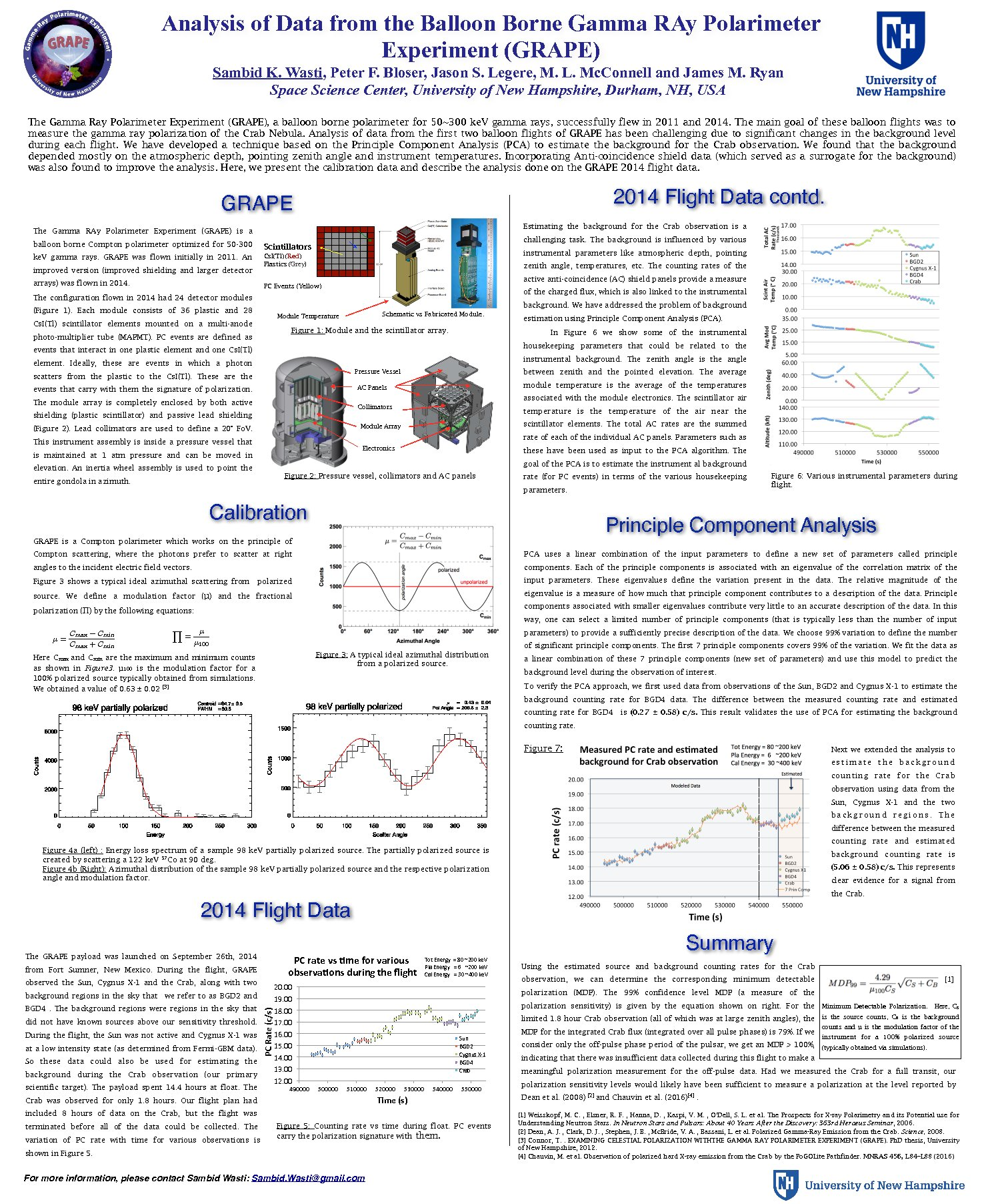 Analysis Of Data From The Balloon Borne Gamma Ray Polarimeter Experiment (Grape) by skg45