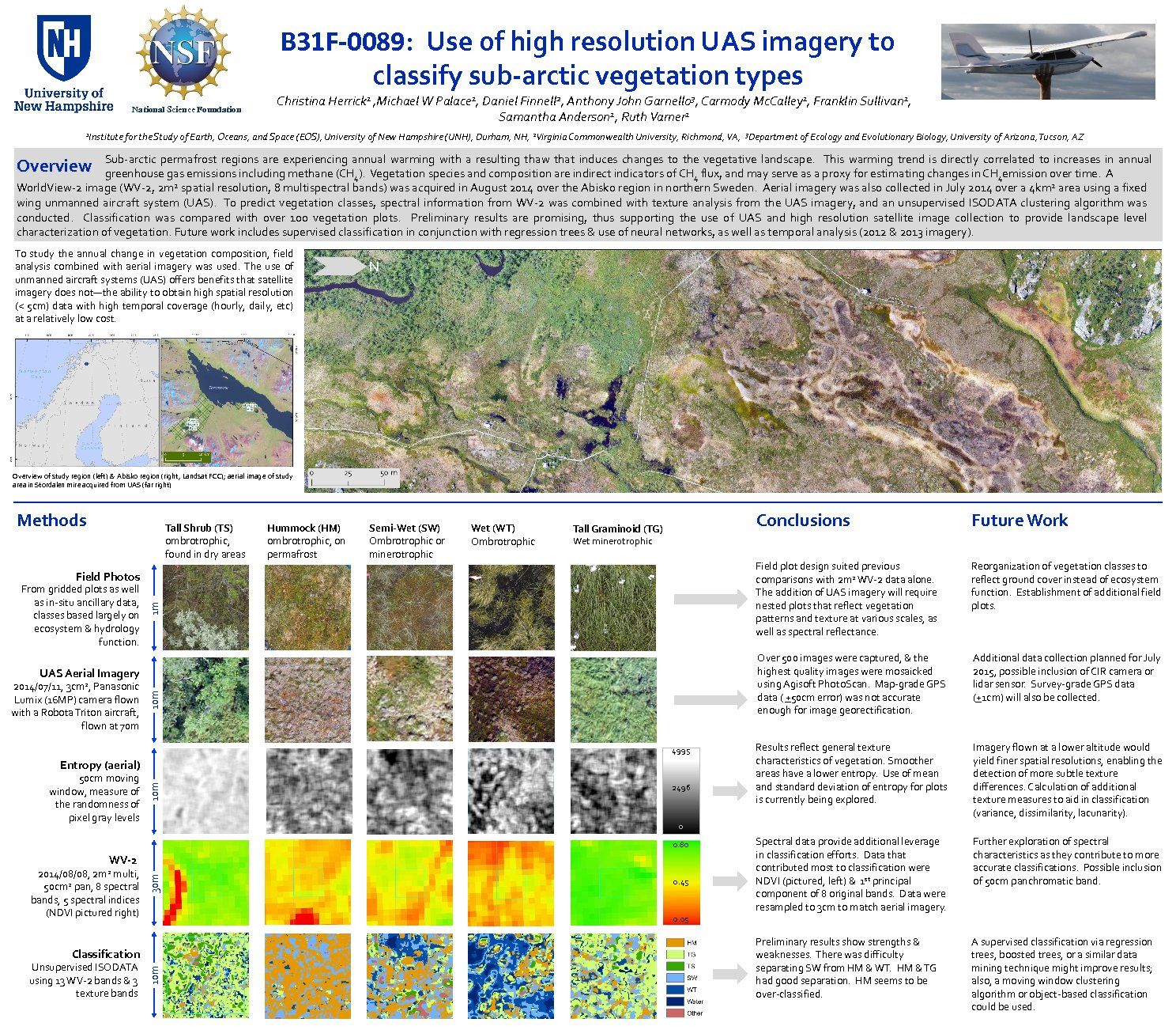 Use Of High Resolution Uas Imagery To Classify Sub-Arctic Vegetation Types by herrick