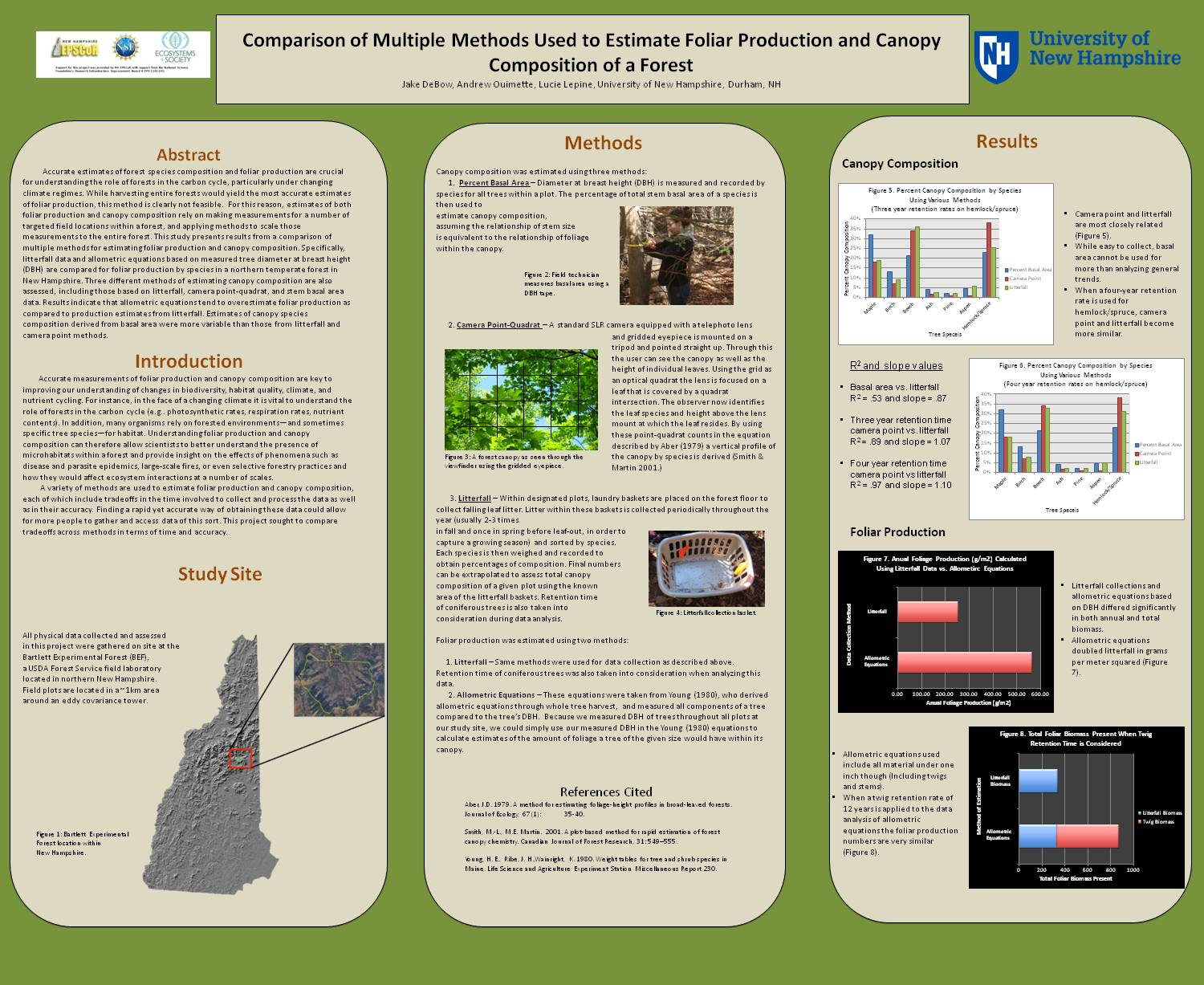 Comparison Of Multiple Methods Used To Estimate Foliar Production And Canopy Composition Of A Forest by lucie