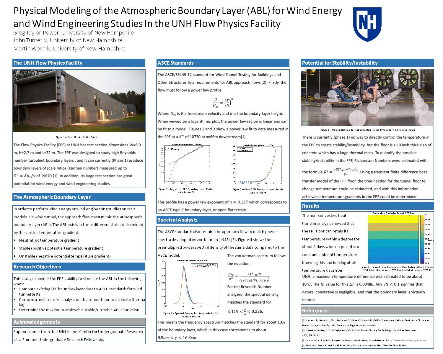 Physical Modeling Of The Atmospheric Boundary Layer (Abl) For Wind Energy  And Wind Engineering Studies In The Unh Flow Physics Facility by gga3
