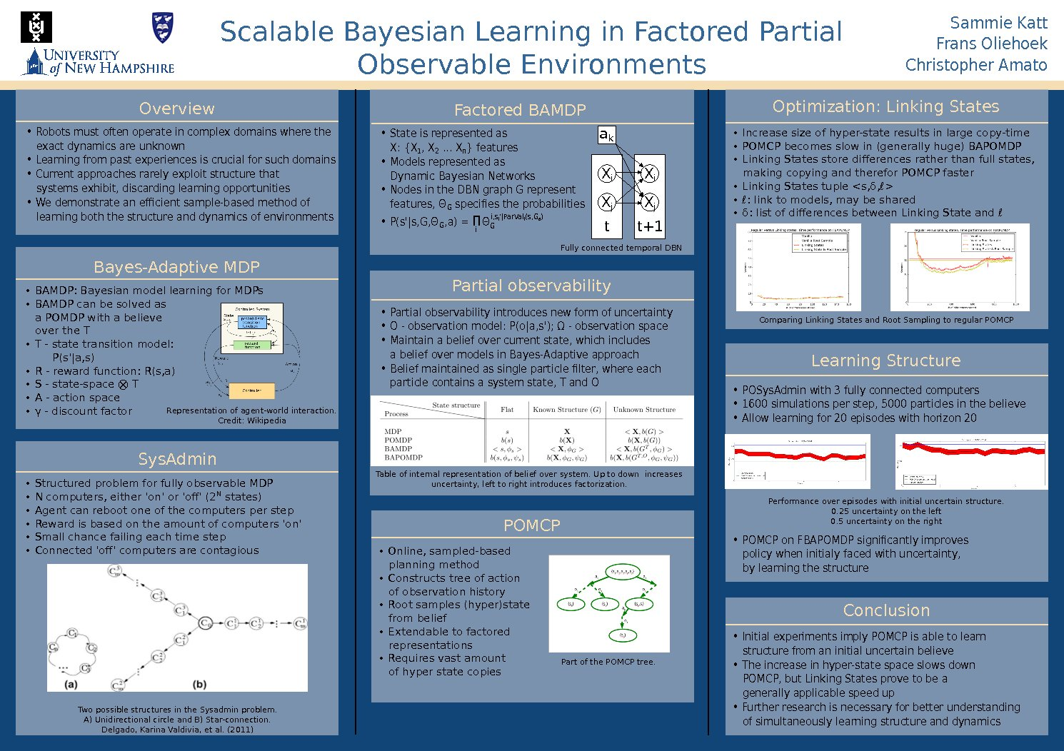Scalable Bayesian Learning In Factored Partial Observable Environments by skat