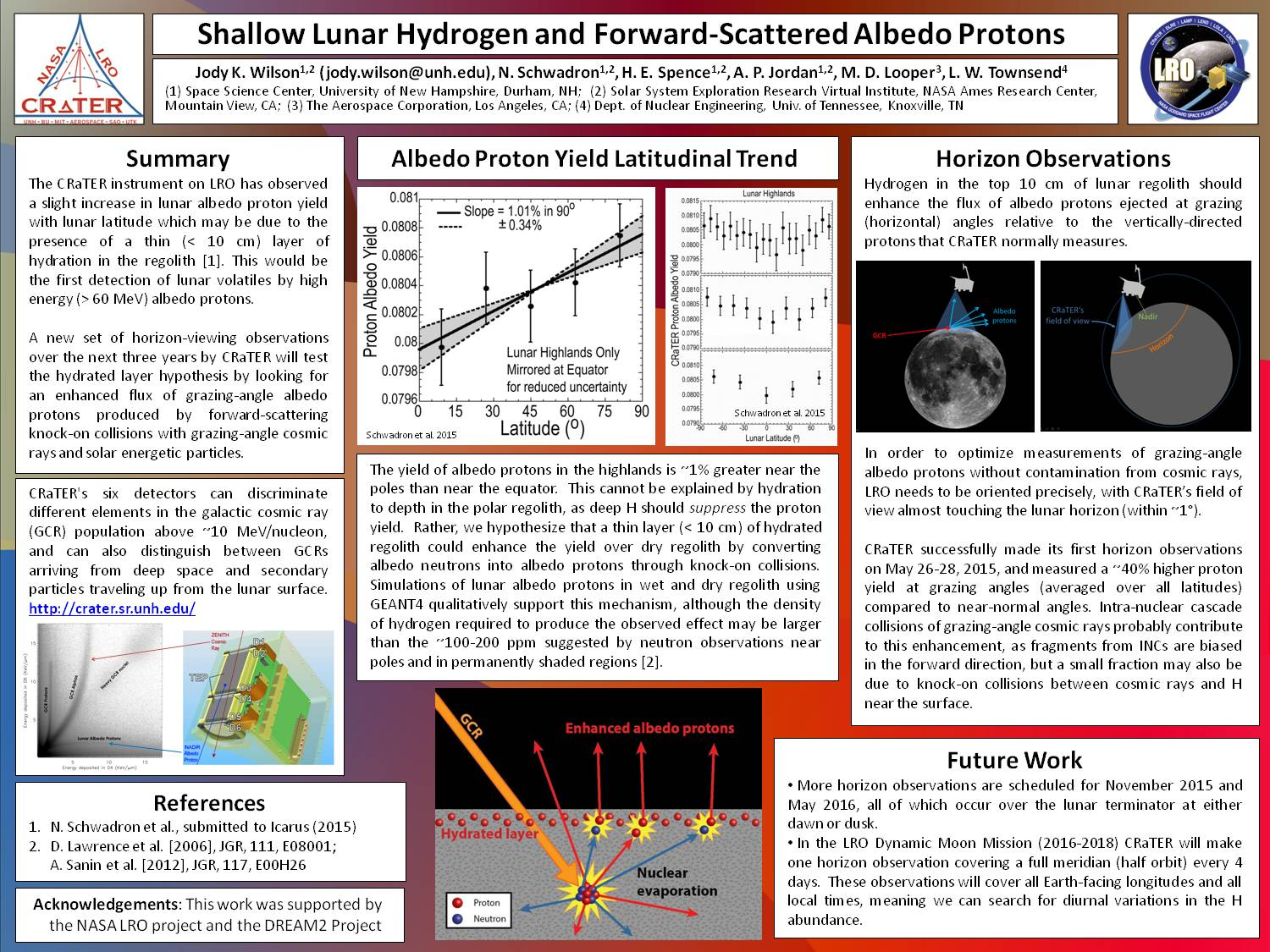 Shallow Lunar Hydrogen And Forward-Scattered Albedo Protons by jkwilson