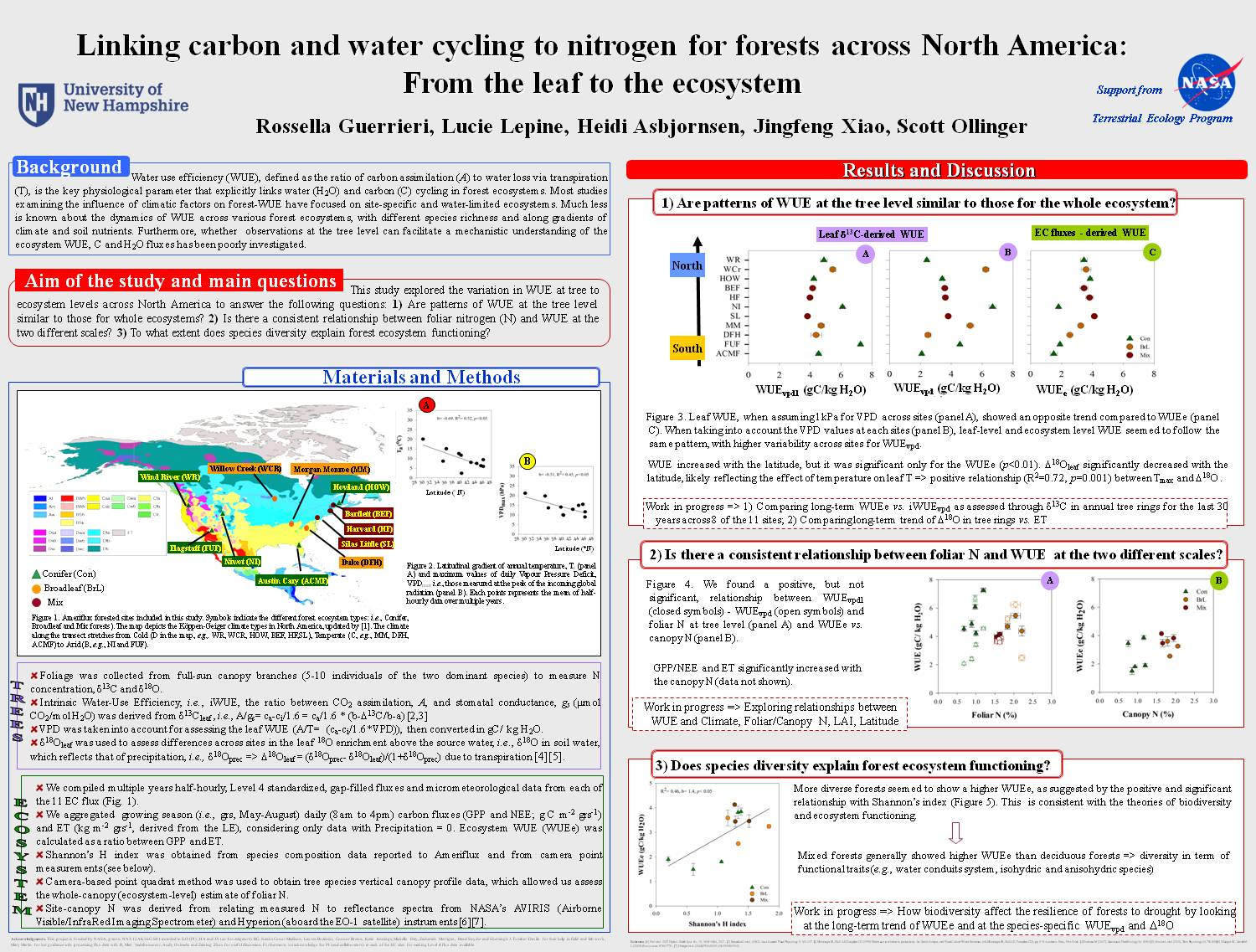 Linking Carbon And Water Cycling To Nitrogen For Forests Across North America: From The Leaf To The Ecosystem by rogue77