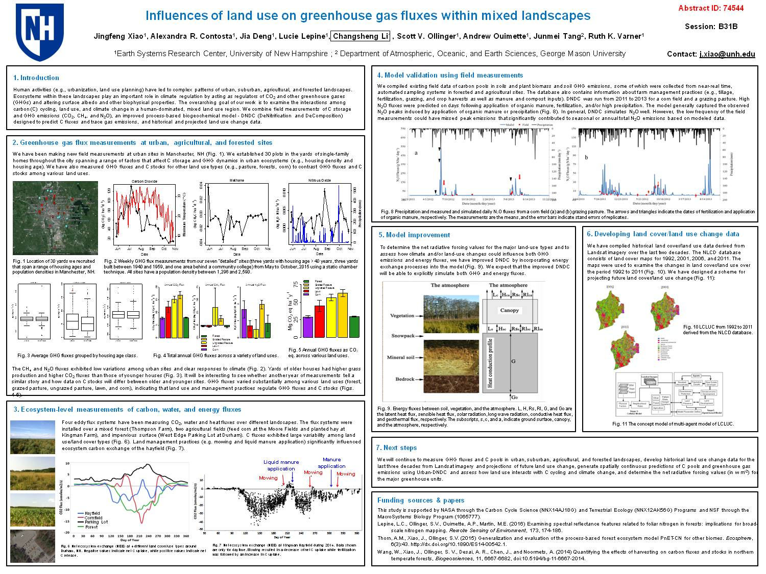 Influences Of Land Use On Greenhouse Gas Fluxes Within Mixed Landscapes by jfxiao