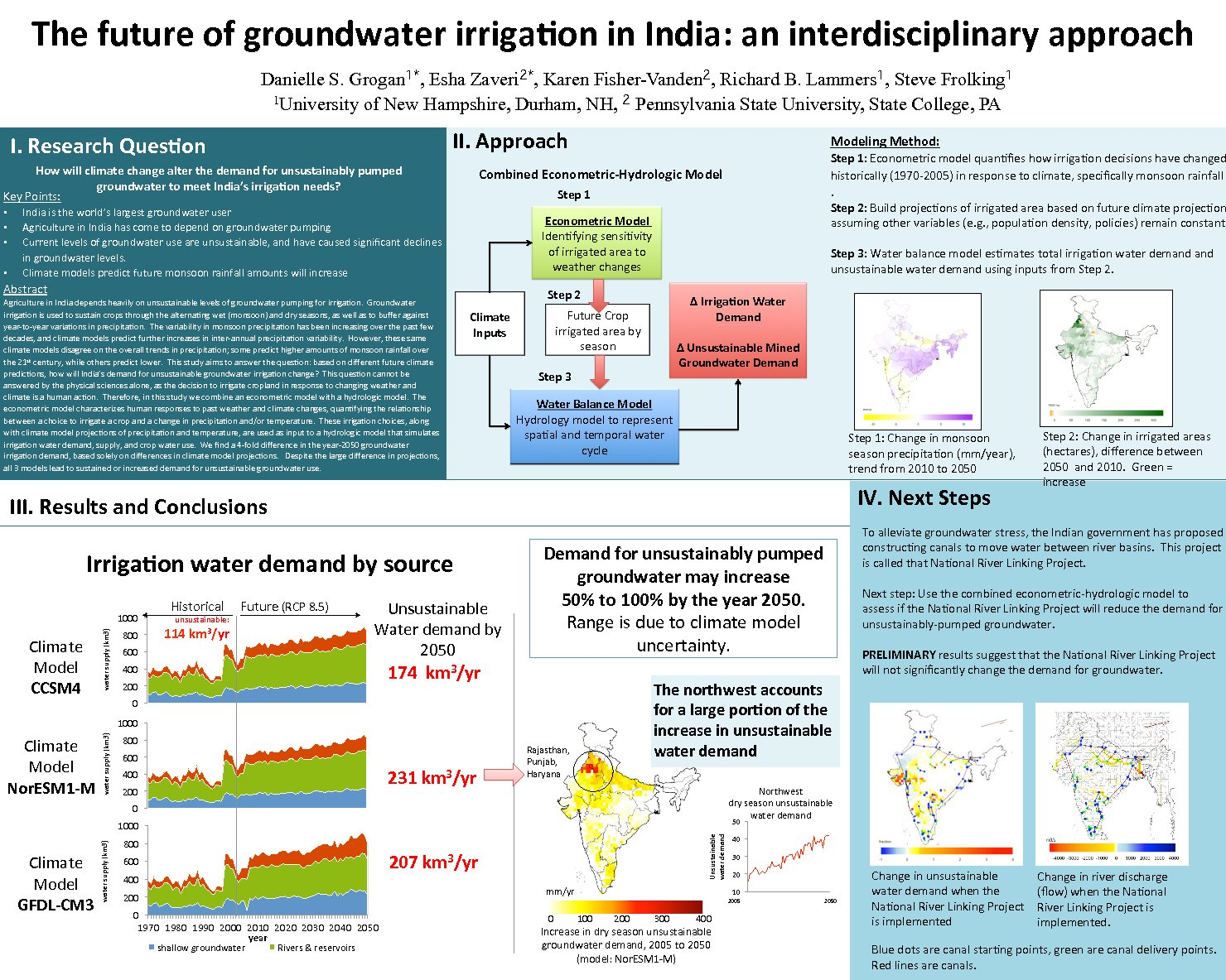 The Future Of Groundwater Irrigation In India by dgrogan
