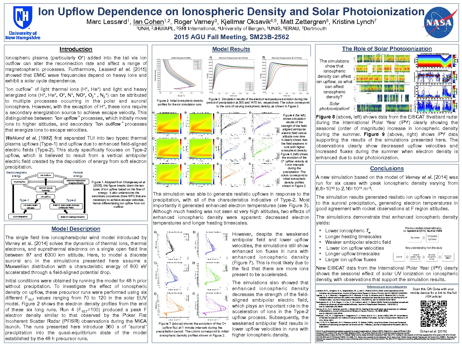 Ion Upflow Dependence On Ionospheric Density And Solar Photionization by dkenward