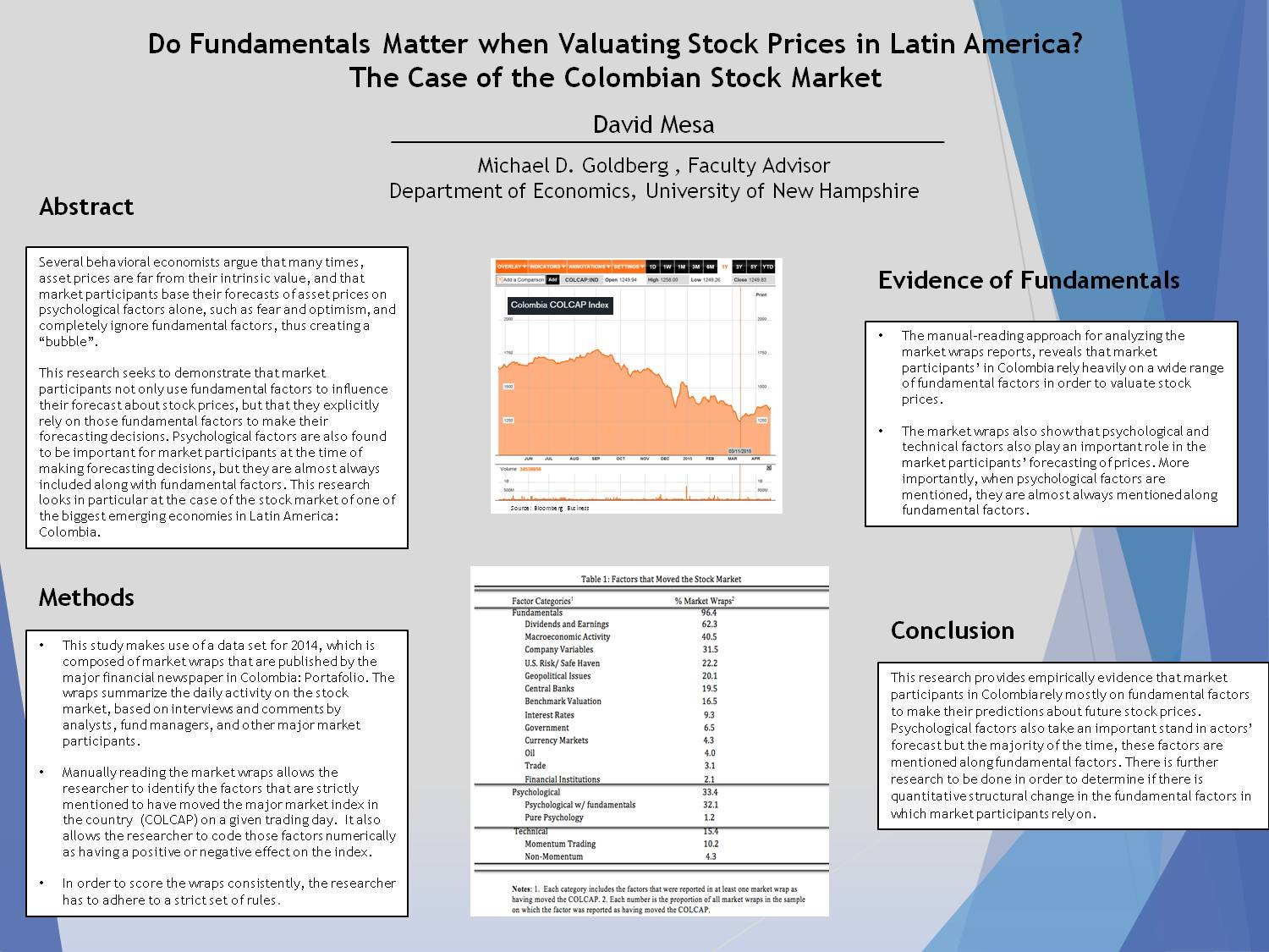 Do Fundamentals Matter When Valuating Stock Prices In Latin America? The Case Of The Colombian Stock Market by doy5